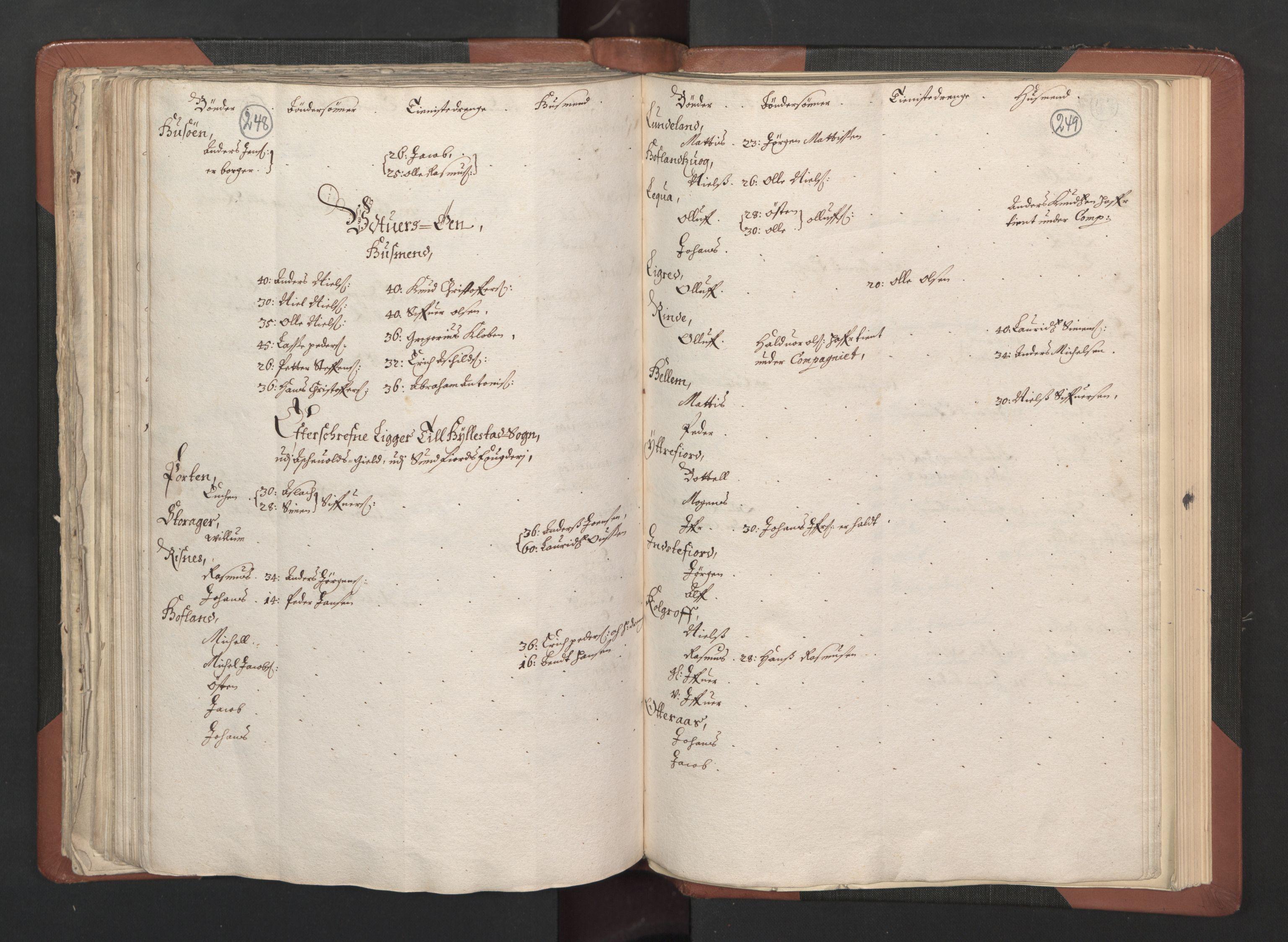 RA, Fogdenes og sorenskrivernes manntall 1664-1666, nr. 14: Hardanger len, Ytre Sogn fogderi og Indre Sogn fogderi, 1664-1665, s. 248-249