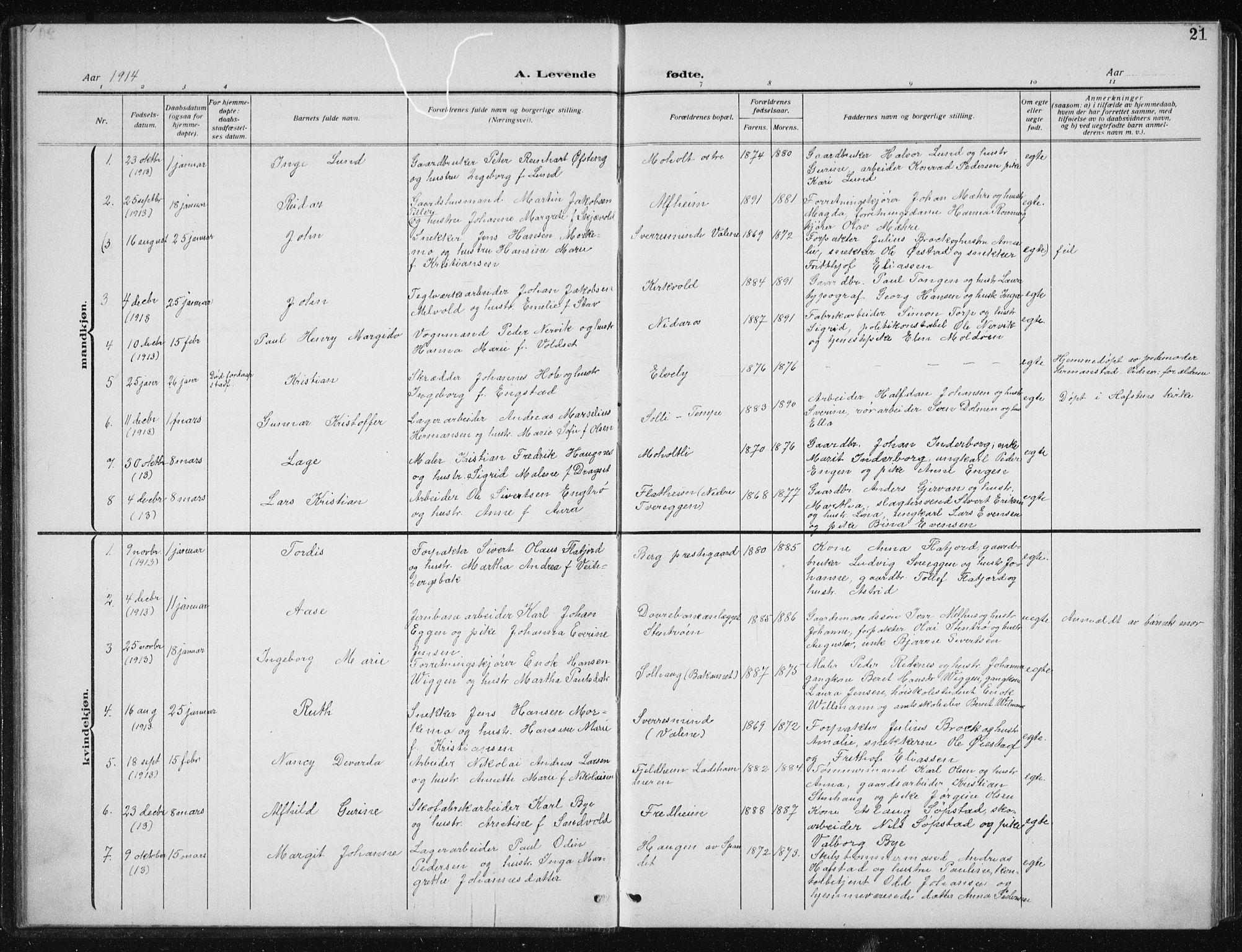 SAT, Ministerialprotokoller, klokkerbøker og fødselsregistre - Sør-Trøndelag, 606/L0314: Klokkerbok nr. 606C10, 1911-1937, s. 21