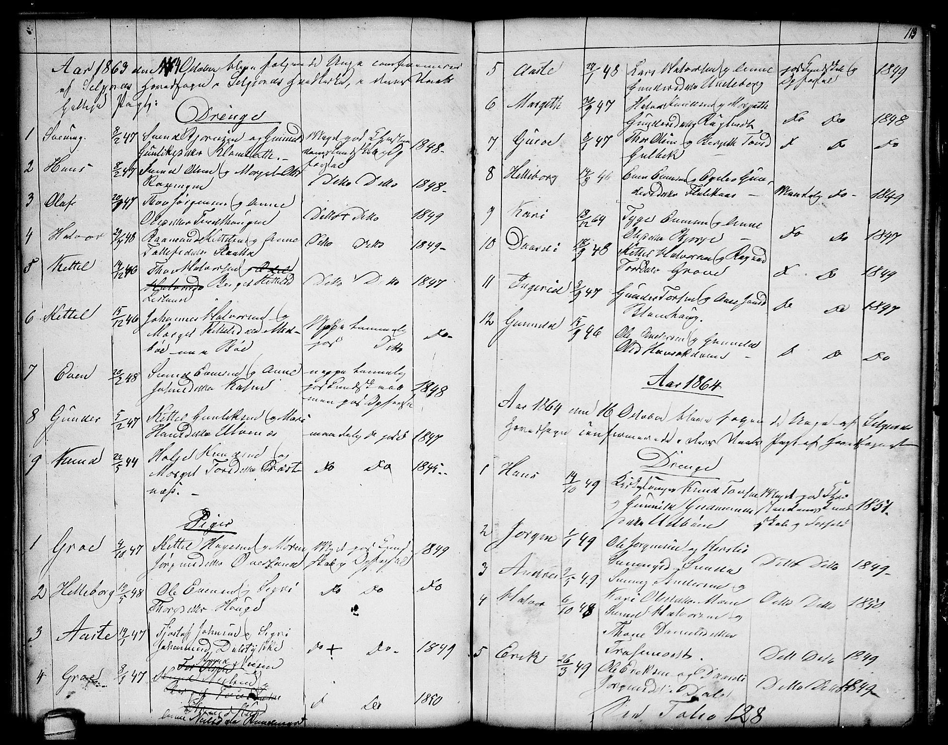 SAKO, Seljord kirkebøker, G/Ga/L0002: Klokkerbok nr. I 2, 1838-1866, s. 113