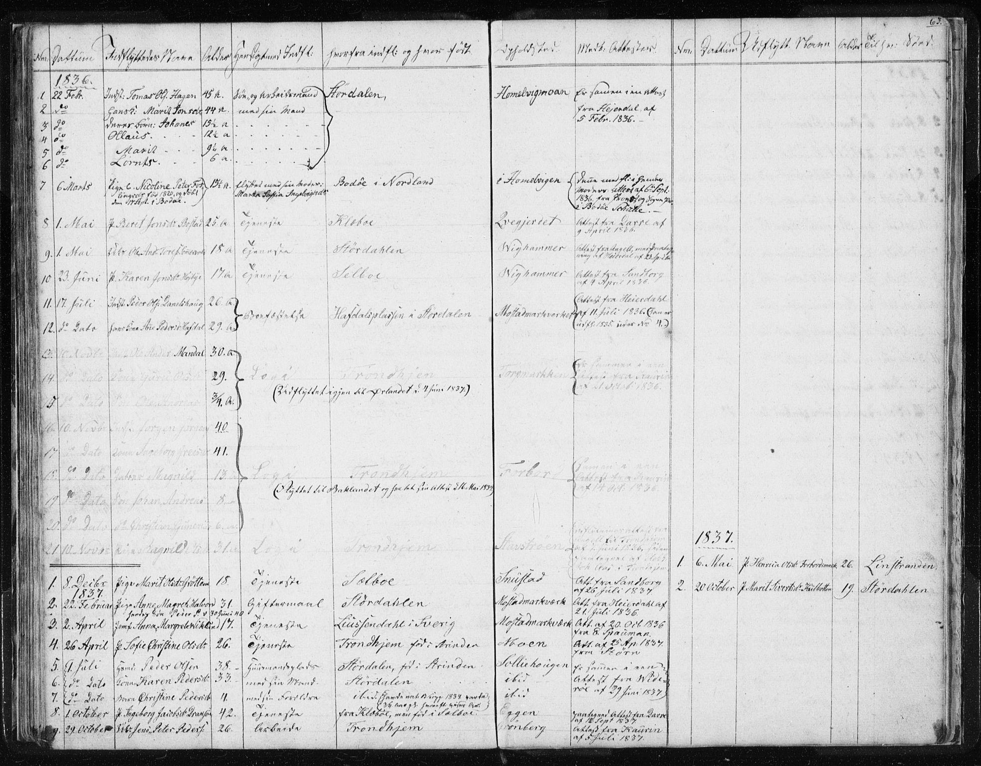 SAT, Ministerialprotokoller, klokkerbøker og fødselsregistre - Sør-Trøndelag, 616/L0405: Ministerialbok nr. 616A02, 1831-1842, s. 63