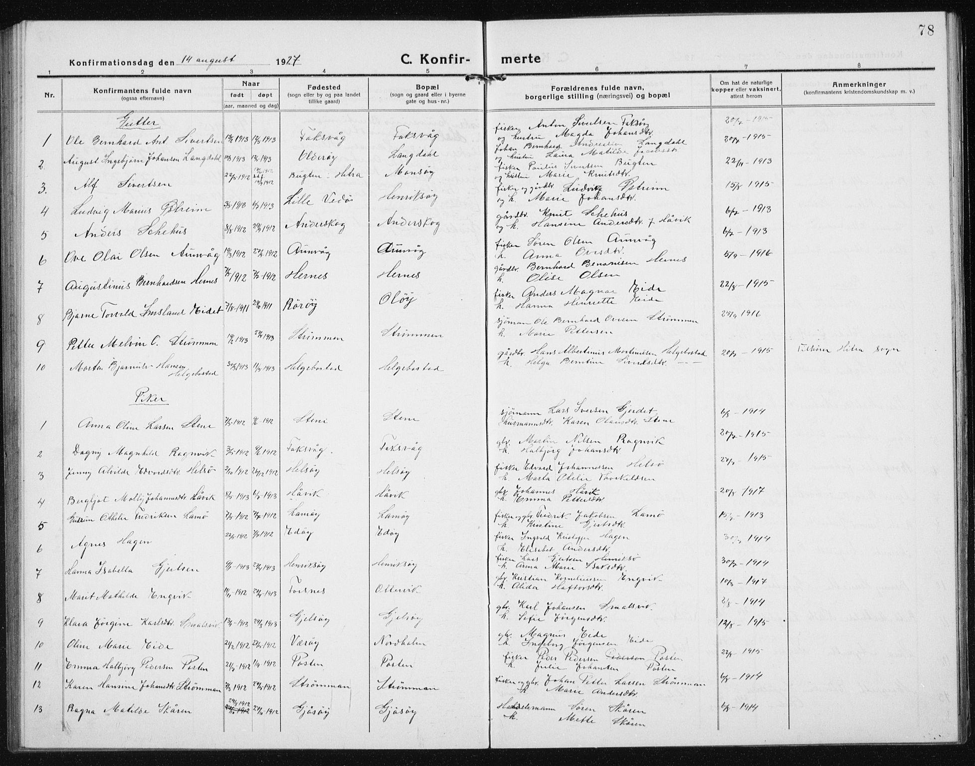 SAT, Ministerialprotokoller, klokkerbøker og fødselsregistre - Sør-Trøndelag, 635/L0554: Klokkerbok nr. 635C02, 1919-1942, s. 78