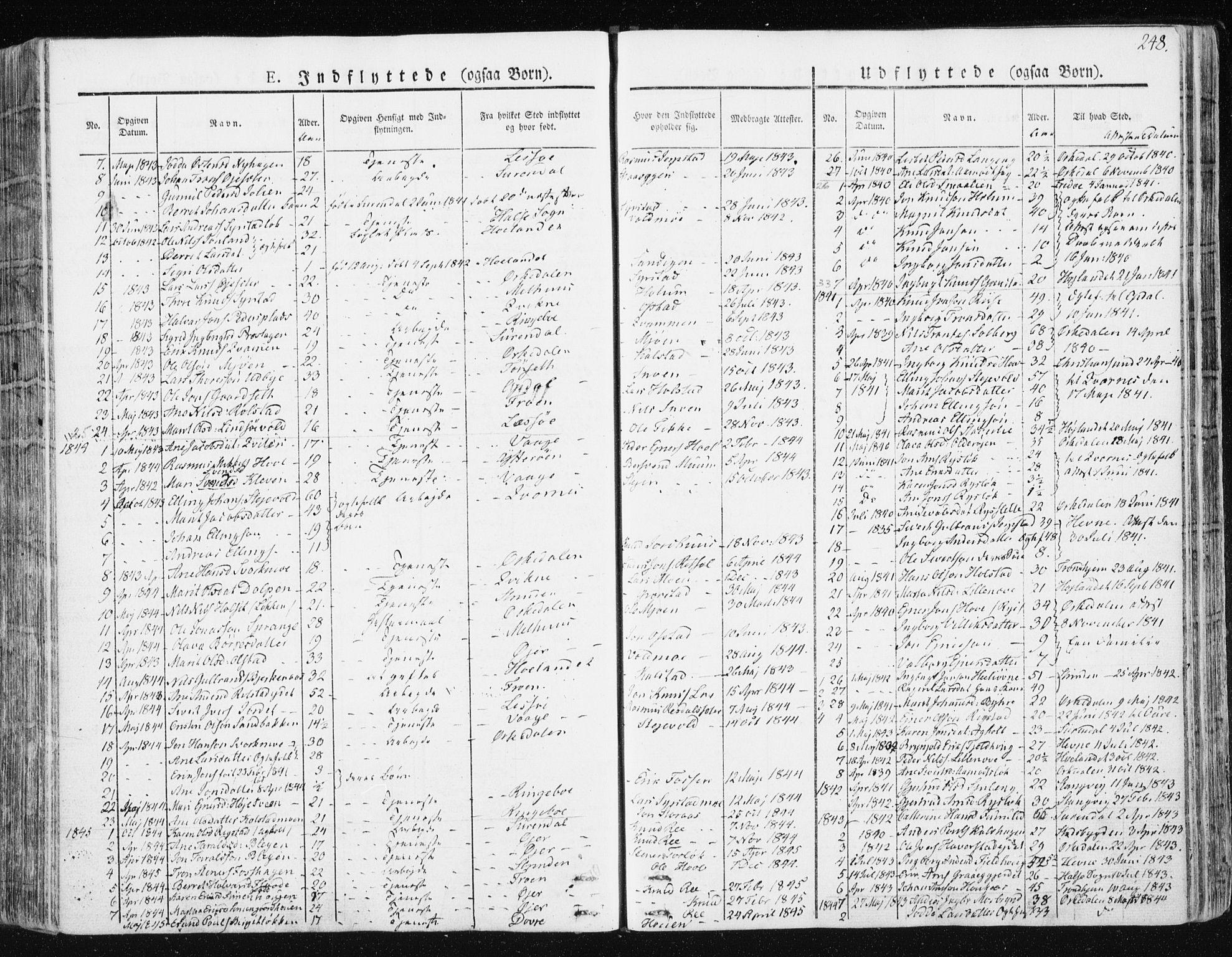 SAT, Ministerialprotokoller, klokkerbøker og fødselsregistre - Sør-Trøndelag, 672/L0855: Ministerialbok nr. 672A07, 1829-1860, s. 248