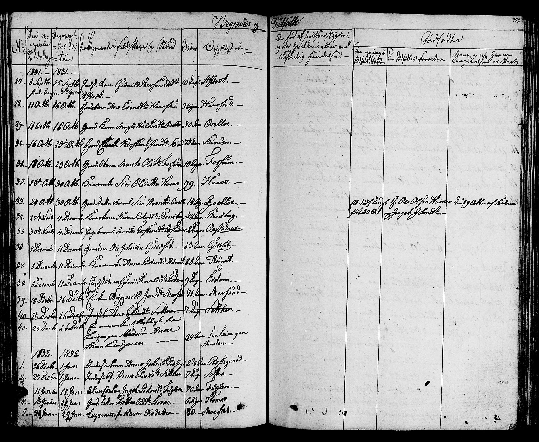SAT, Ministerialprotokoller, klokkerbøker og fødselsregistre - Sør-Trøndelag, 695/L1143: Ministerialbok nr. 695A05 /1, 1824-1842, s. 377