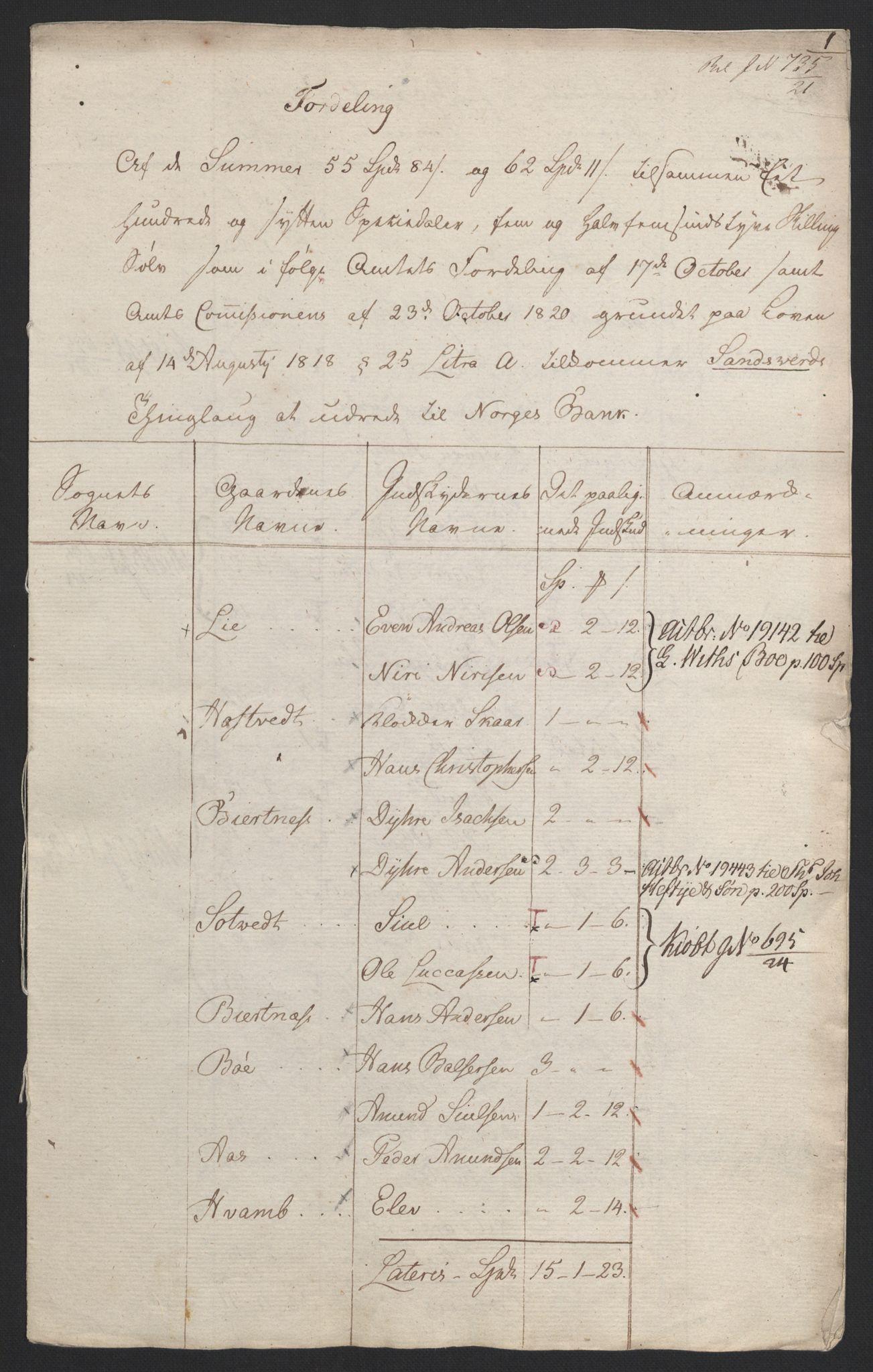 NOBA, Norges Bank/Sølvskatten 1816*, 1816-1821, s. 31