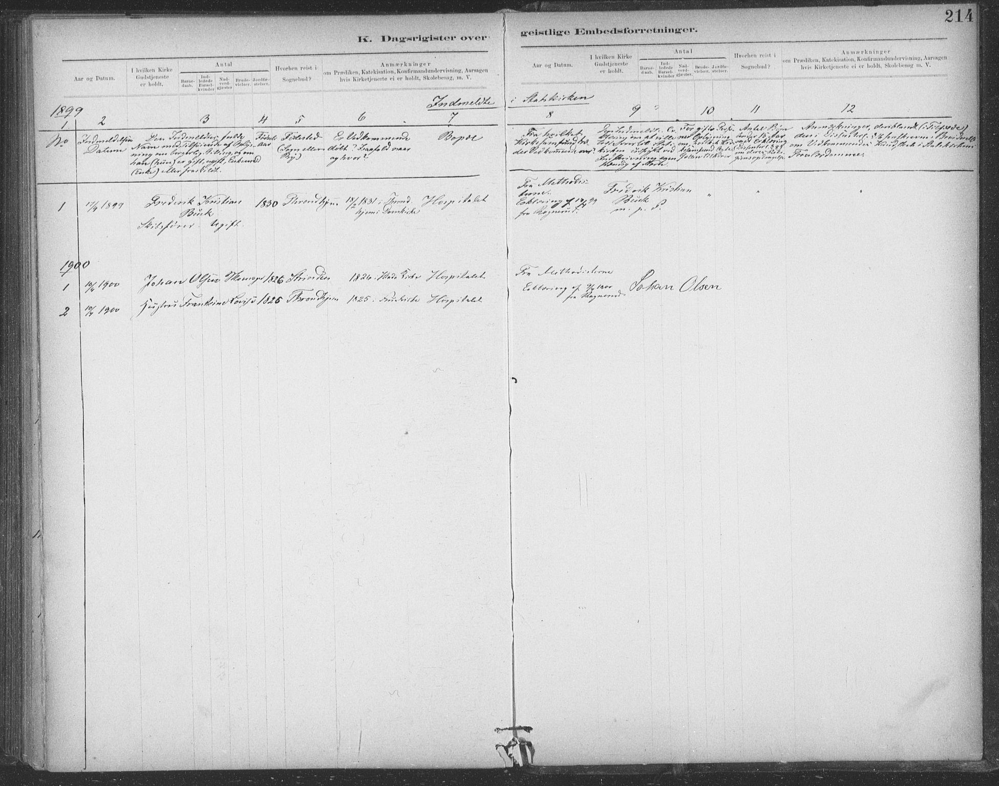 SAT, Ministerialprotokoller, klokkerbøker og fødselsregistre - Sør-Trøndelag, 623/L0470: Ministerialbok nr. 623A04, 1884-1938, s. 214