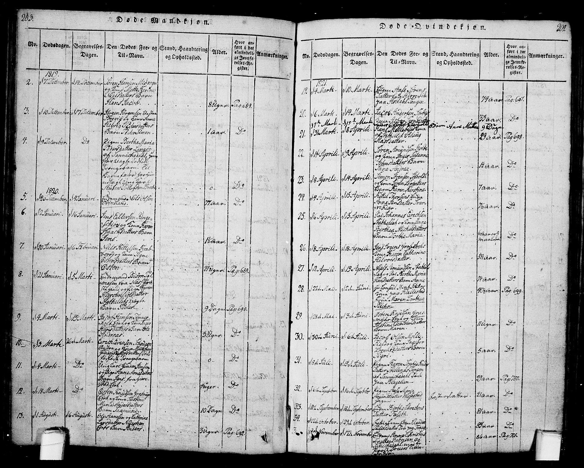 SAKO, Bamble kirkebøker, G/Ga/L0005: Klokkerbok nr. I 5, 1814-1855, s. 203-204