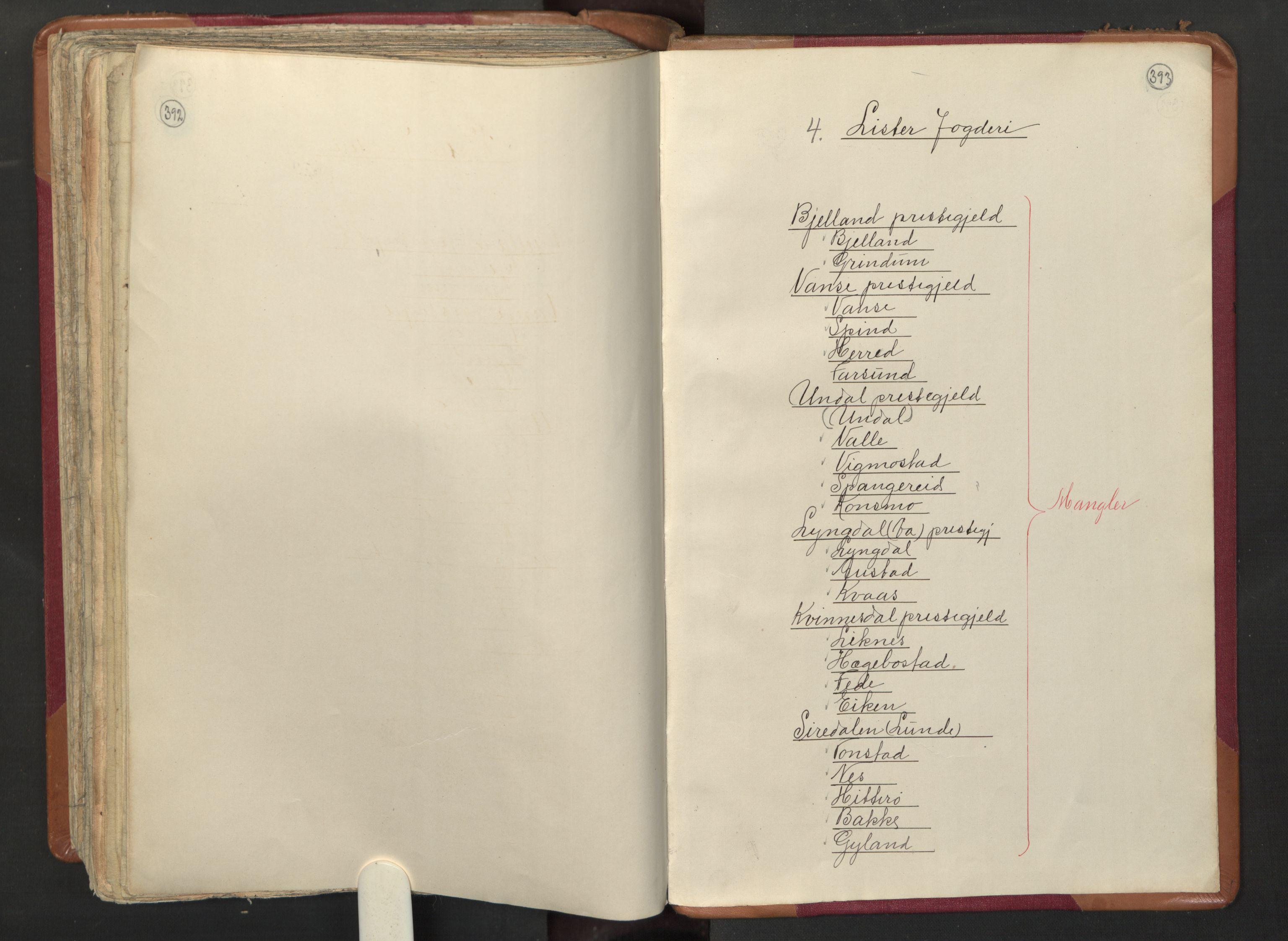 RA, Manntallet 1701, nr. 3: Nedenes fogderi, 1701, s. 392-393