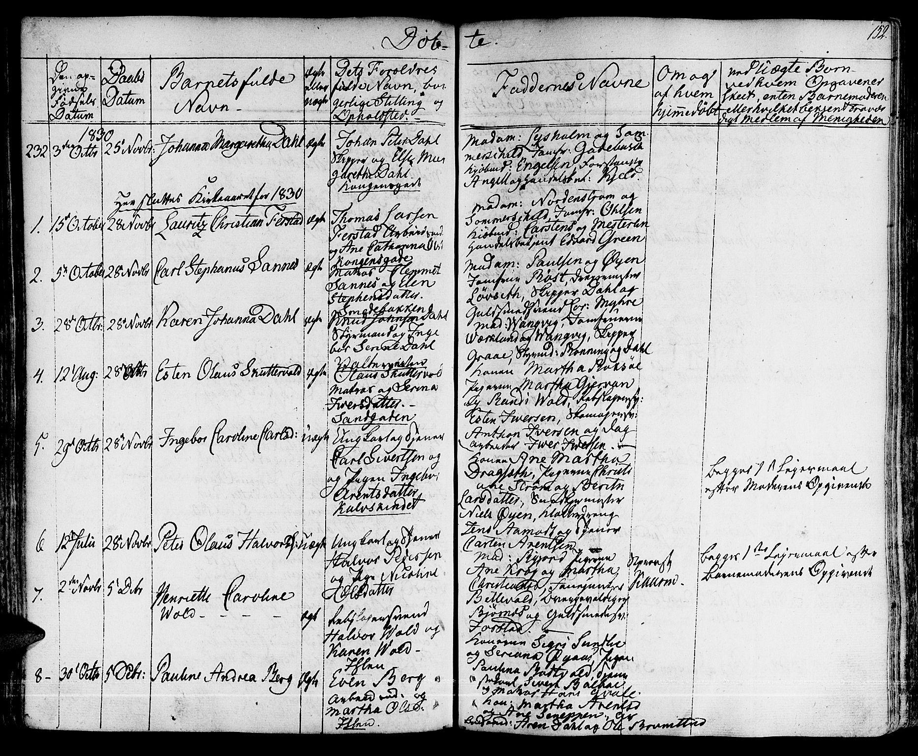 SAT, Ministerialprotokoller, klokkerbøker og fødselsregistre - Sør-Trøndelag, 601/L0045: Ministerialbok nr. 601A13, 1821-1831, s. 152