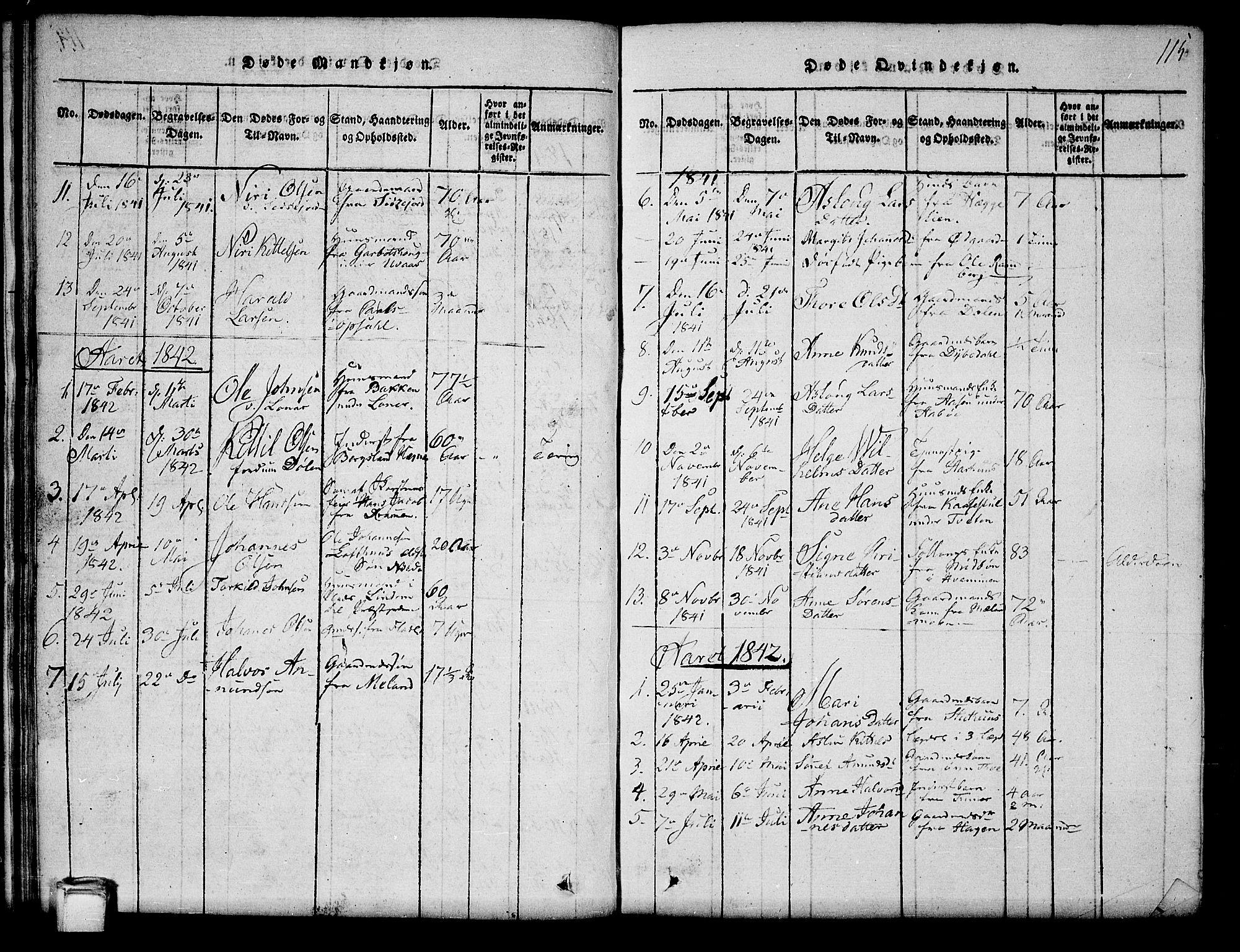 SAKO, Hjartdal kirkebøker, G/Ga/L0001: Klokkerbok nr. I 1, 1815-1842, s. 115