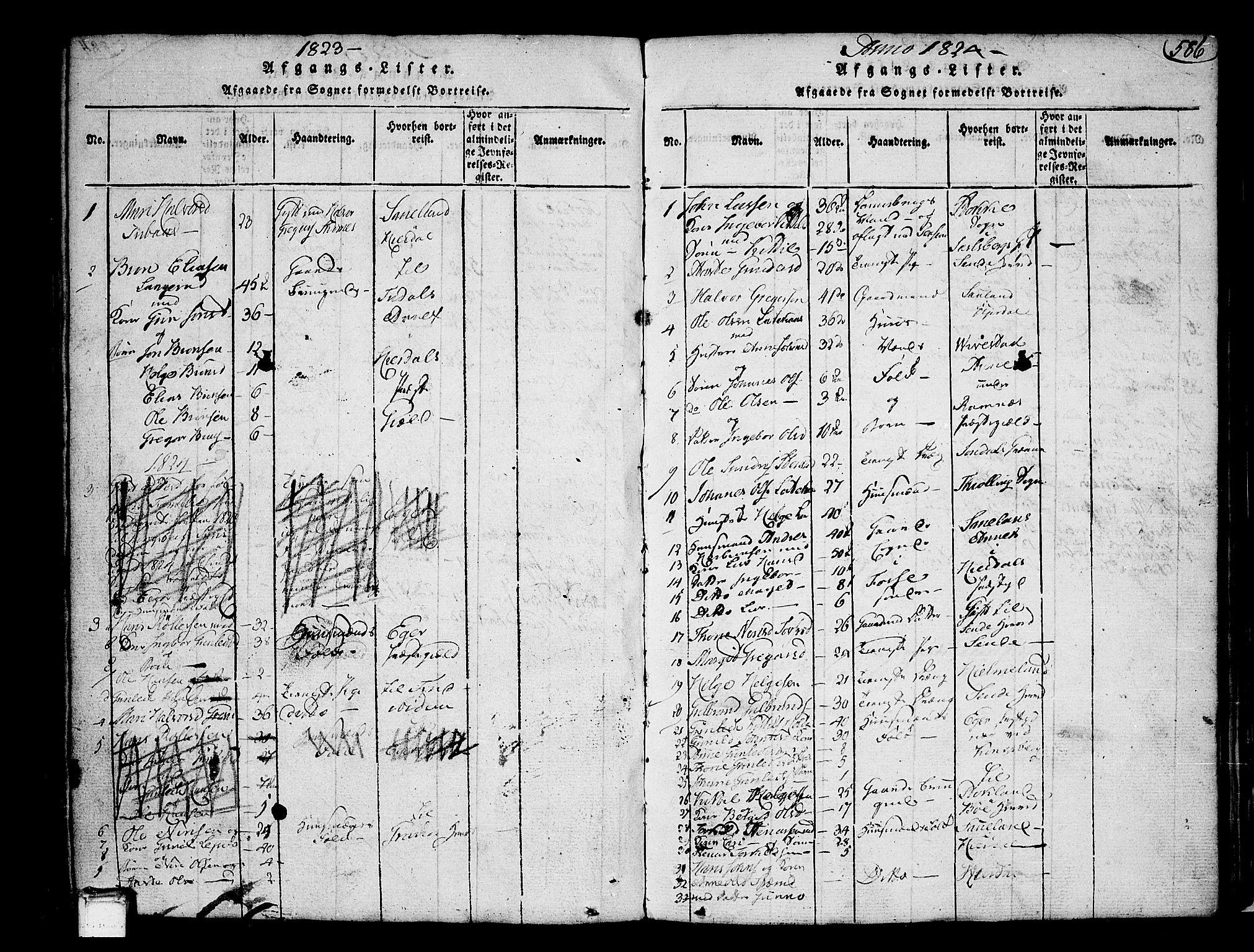 SAKO, Heddal kirkebøker, F/Fa/L0005: Ministerialbok nr. I 5, 1814-1837, s. 585-586