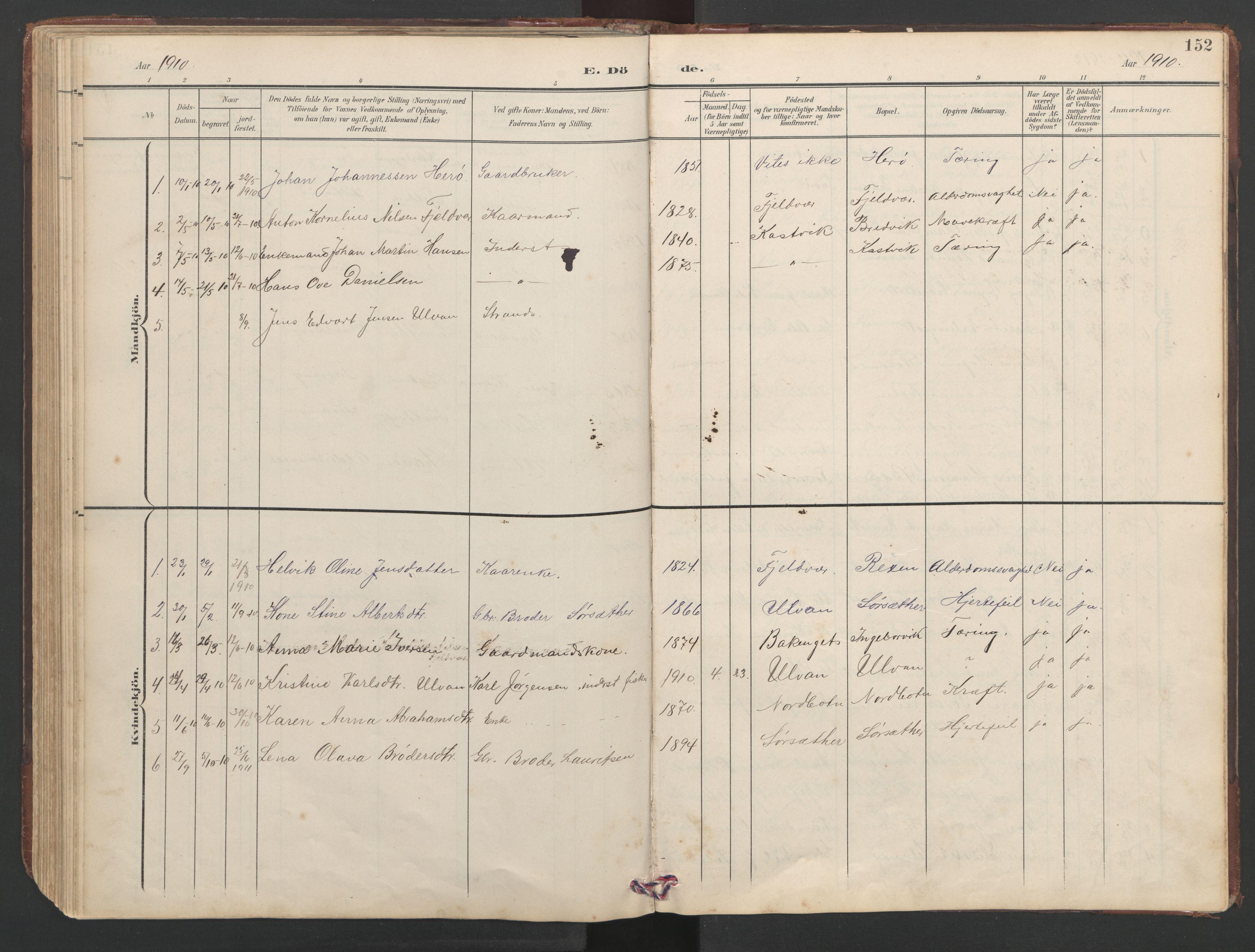 SAT, Ministerialprotokoller, klokkerbøker og fødselsregistre - Sør-Trøndelag, 638/L0571: Klokkerbok nr. 638C03, 1901-1930, s. 152
