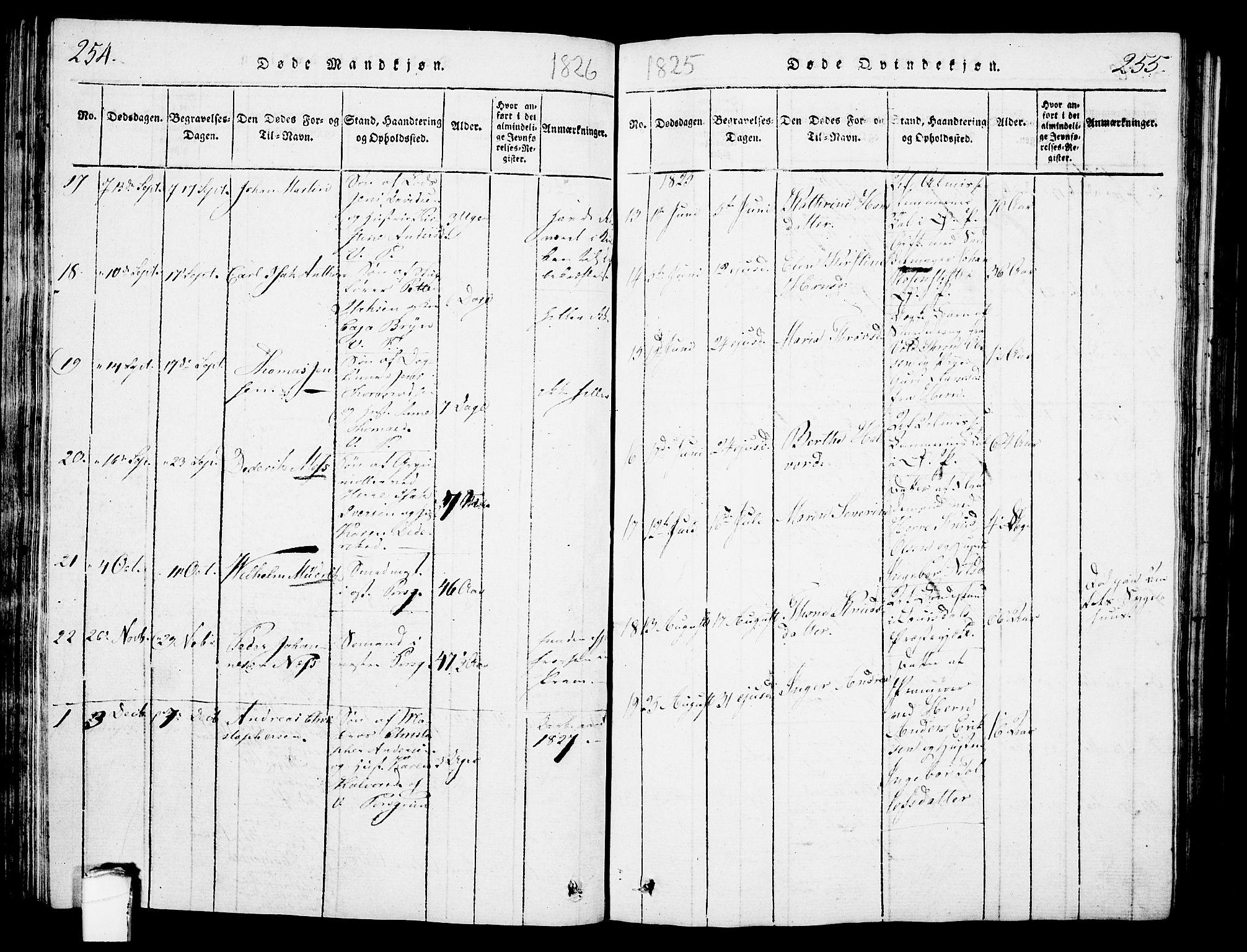 SAKO, Porsgrunn kirkebøker , G/Gb/L0001: Klokkerbok nr. II 1, 1817-1828, s. 254-255