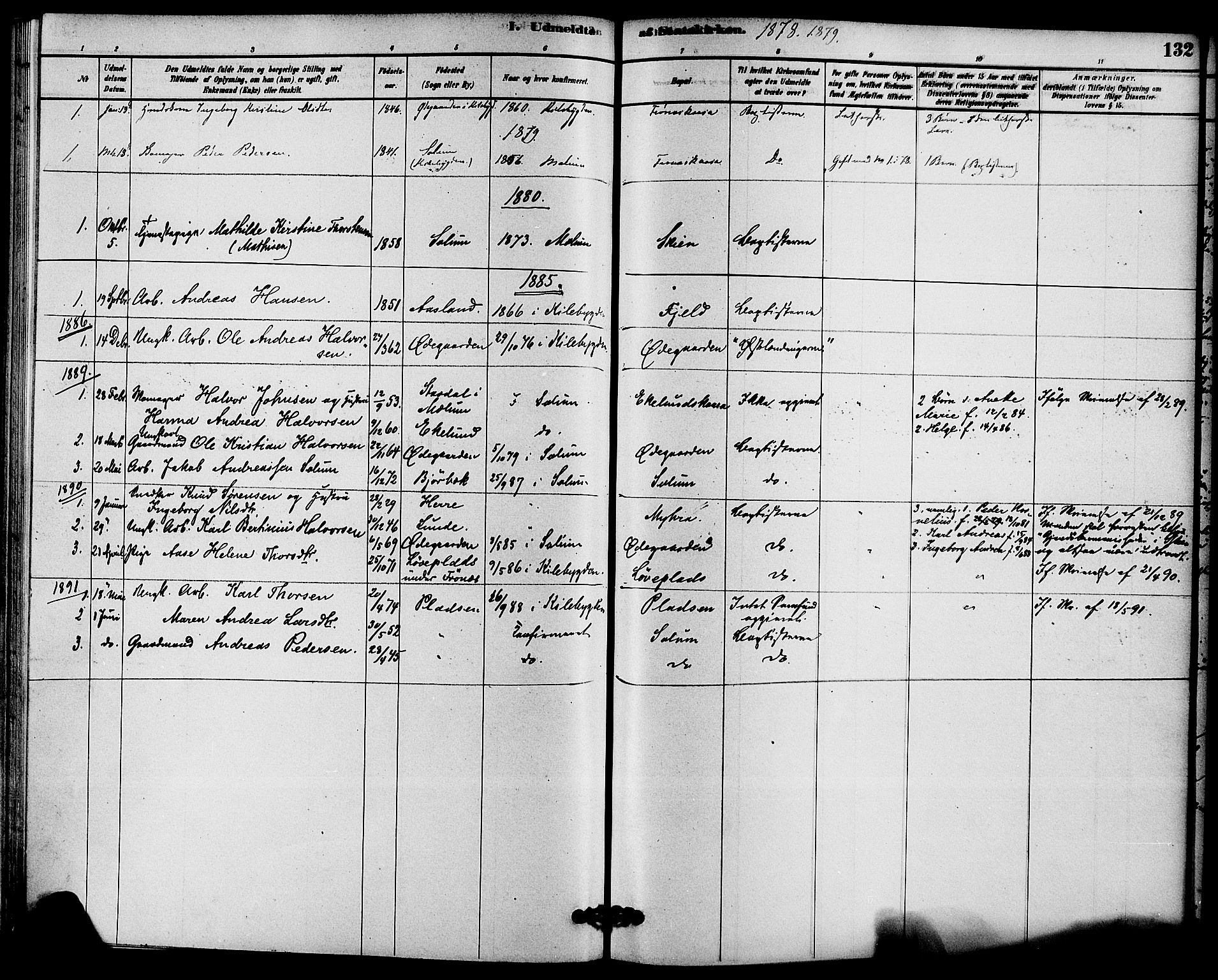 SAKO, Solum kirkebøker, F/Fc/L0001: Ministerialbok nr. III 1, 1877-1891, s. 132
