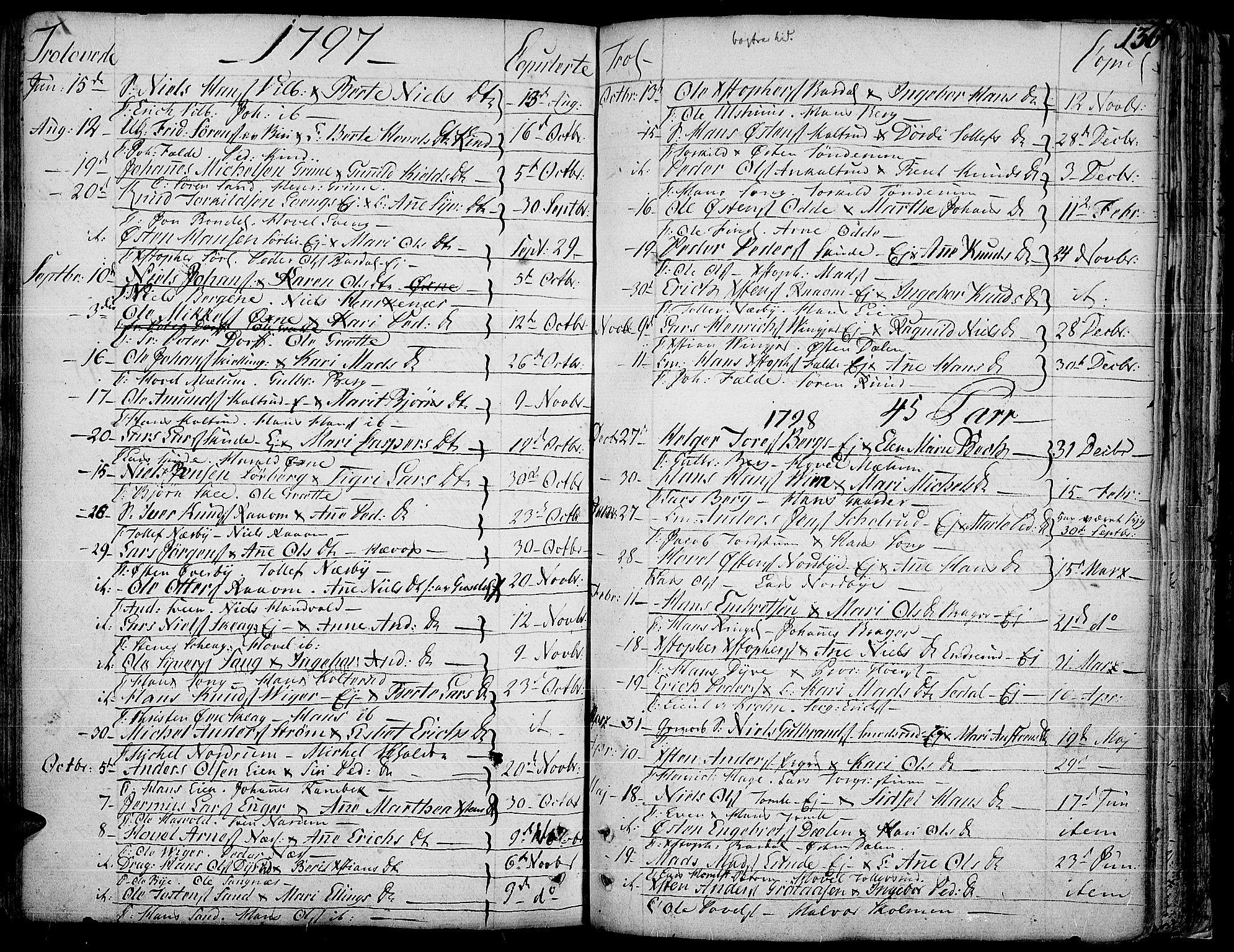 SAH, Land prestekontor, Ministerialbok nr. 6, 1784-1813, s. 136