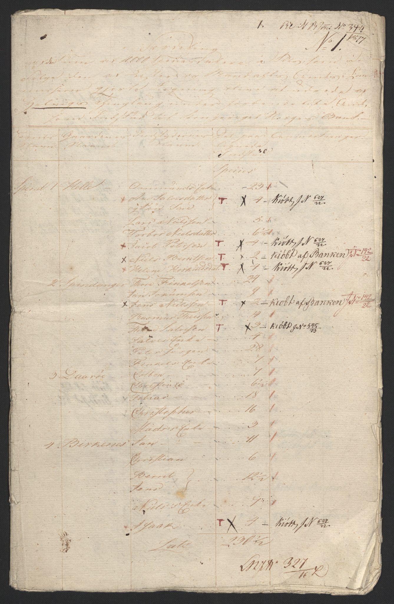 NOBA, Norges Bank/Sølvskatten 1816*, 1816-1822, s. 2