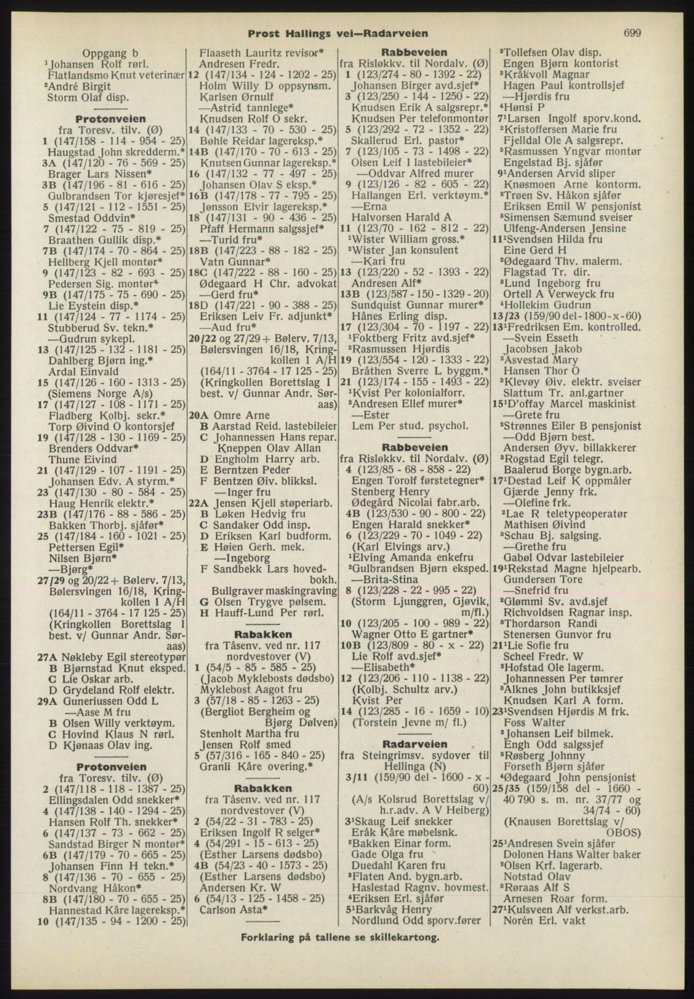 PUBL, Kristiania/Oslo adressebok, 1970-1971, s. 699