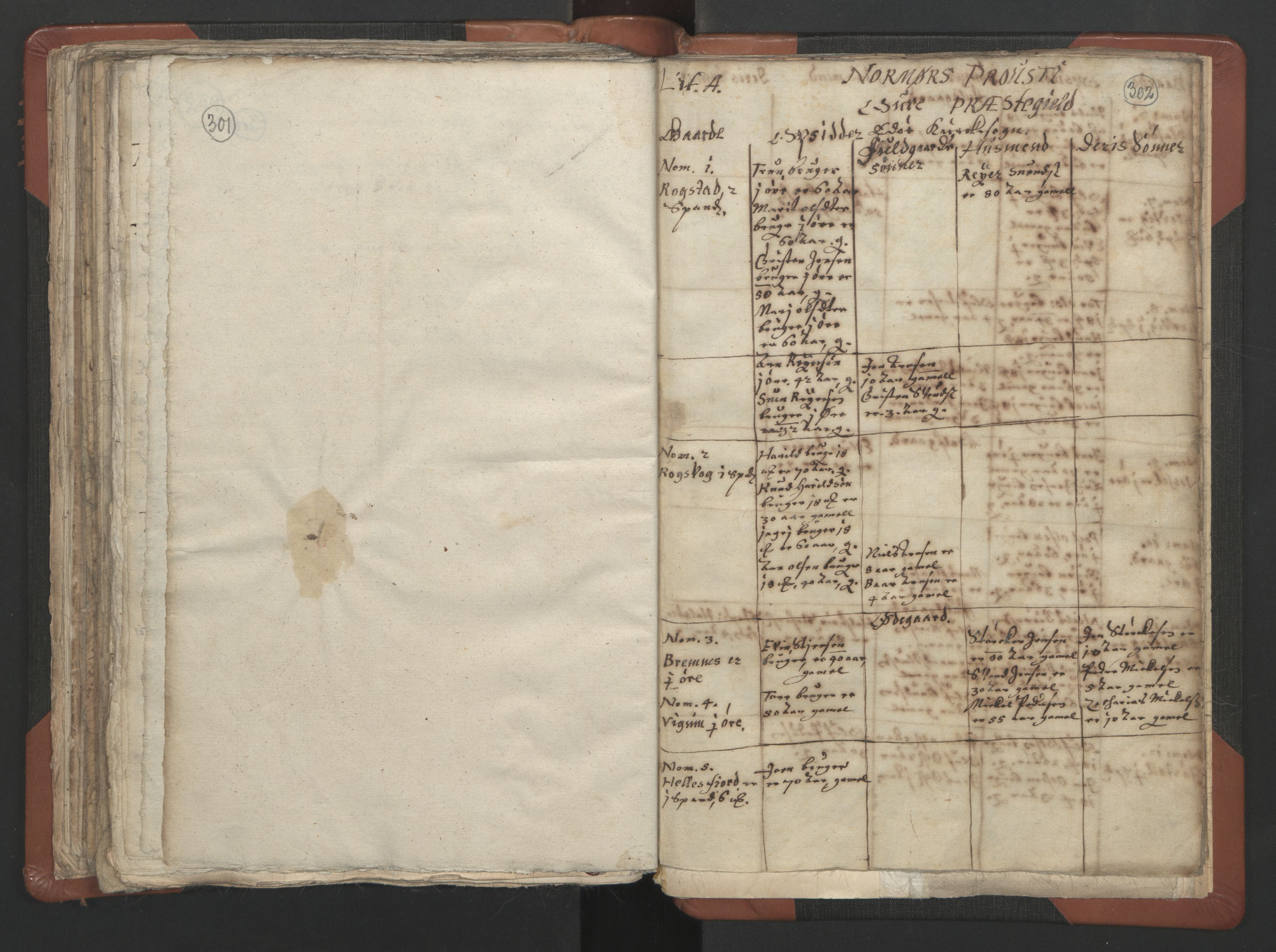 RA, Sogneprestenes manntall 1664-1666, nr. 29: Nordmøre prosti, 1664-1666, s. 301-302