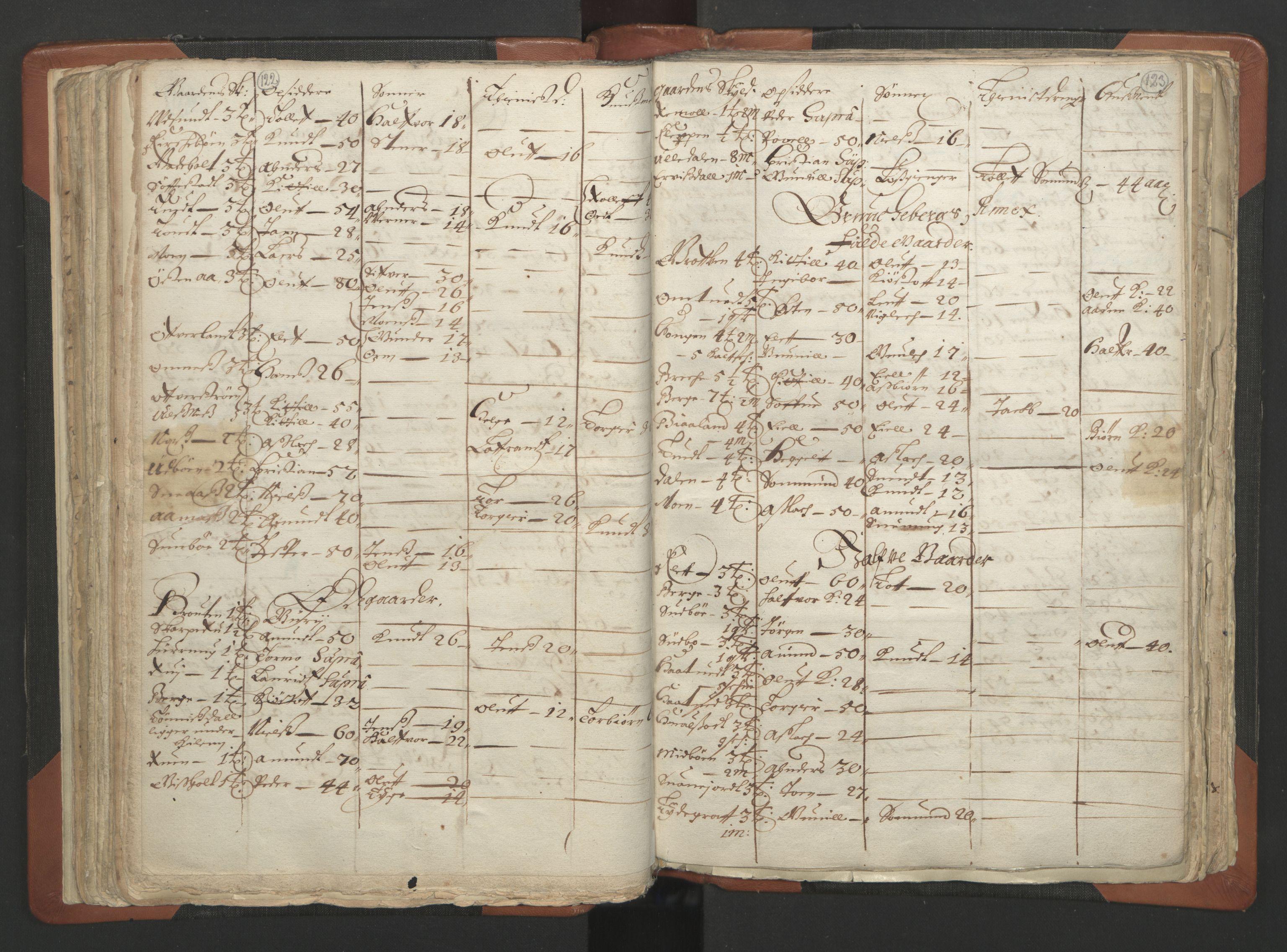 RA, Sogneprestenes manntall 1664-1666, nr. 12: Øvre Telemark prosti, Nedre Telemark prosti og Bamble prosti, 1664-1666, s. 122-123