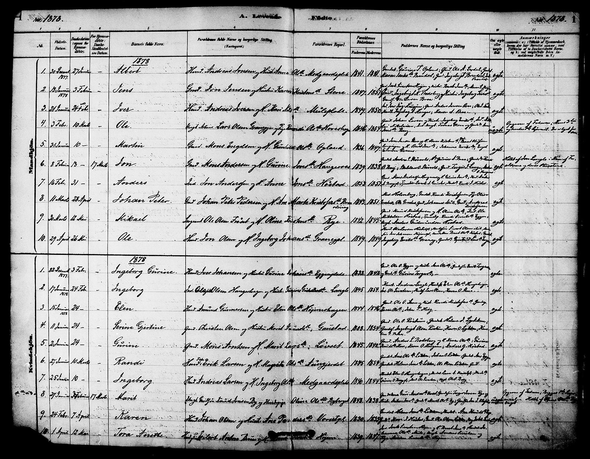 SAT, Ministerialprotokoller, klokkerbøker og fødselsregistre - Sør-Trøndelag, 612/L0378: Ministerialbok nr. 612A10, 1878-1897, s. 1