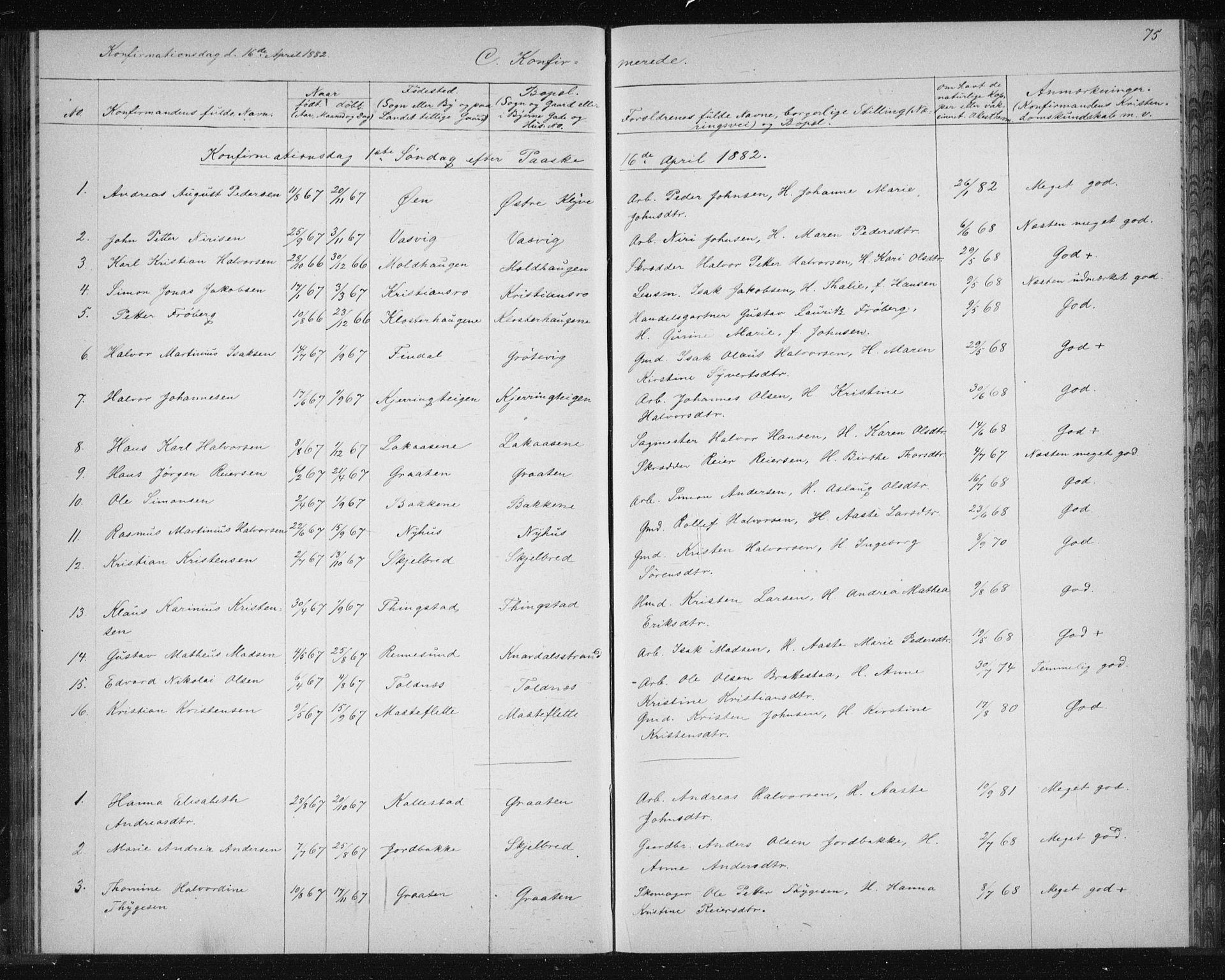 SAKO, Solum kirkebøker, G/Ga/L0006: Klokkerbok nr. I 6, 1882-1883, s. 75