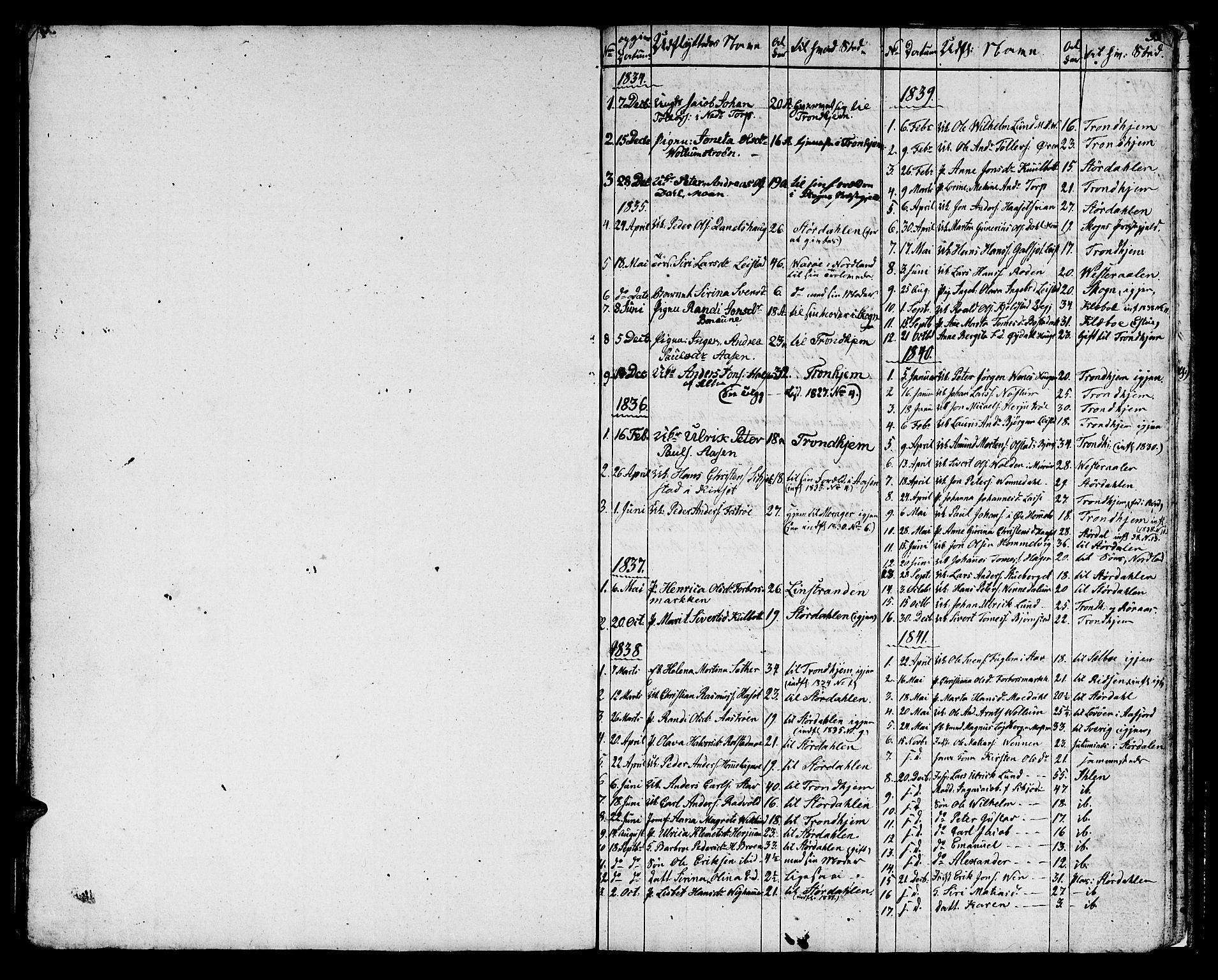 SAT, Ministerialprotokoller, klokkerbøker og fødselsregistre - Sør-Trøndelag, 616/L0421: Klokkerbok nr. 616C04, 1834-1850, s. 53