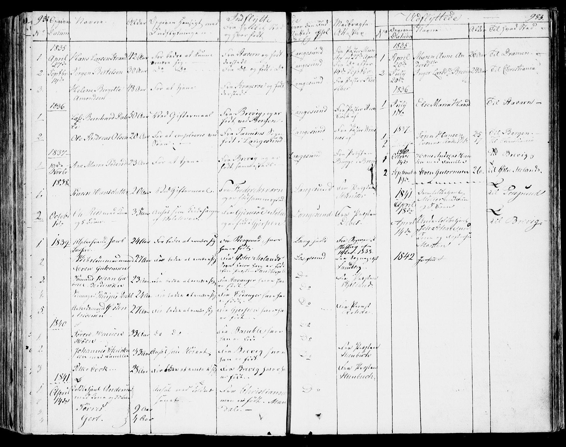 SAKO, Bamble kirkebøker, F/Fa/L0004: Ministerialbok nr. I 4, 1834-1853, s. 982-983