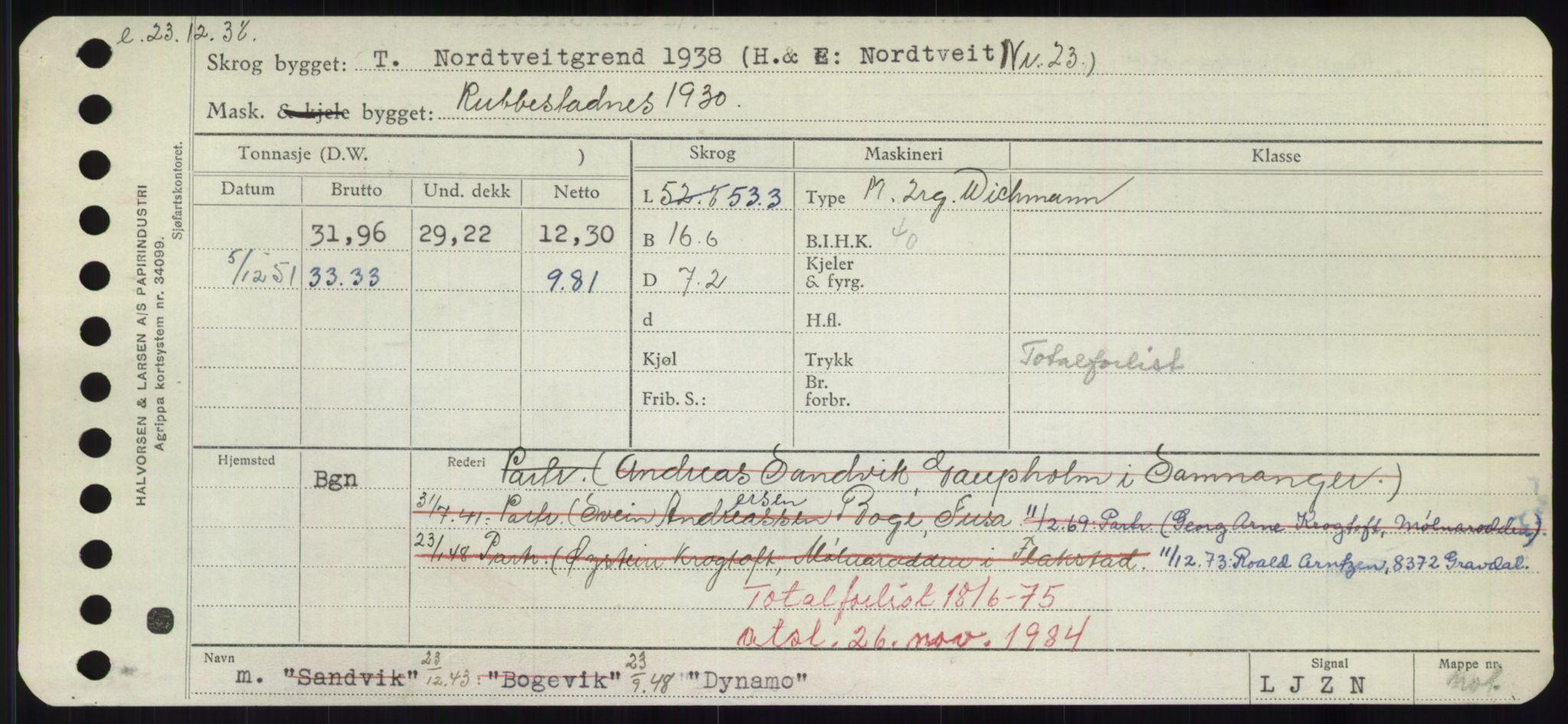 RA, Sjøfartsdirektoratet med forløpere, Skipsmålingen, H/Hd/L0008: Fartøy, C-D, s. 715