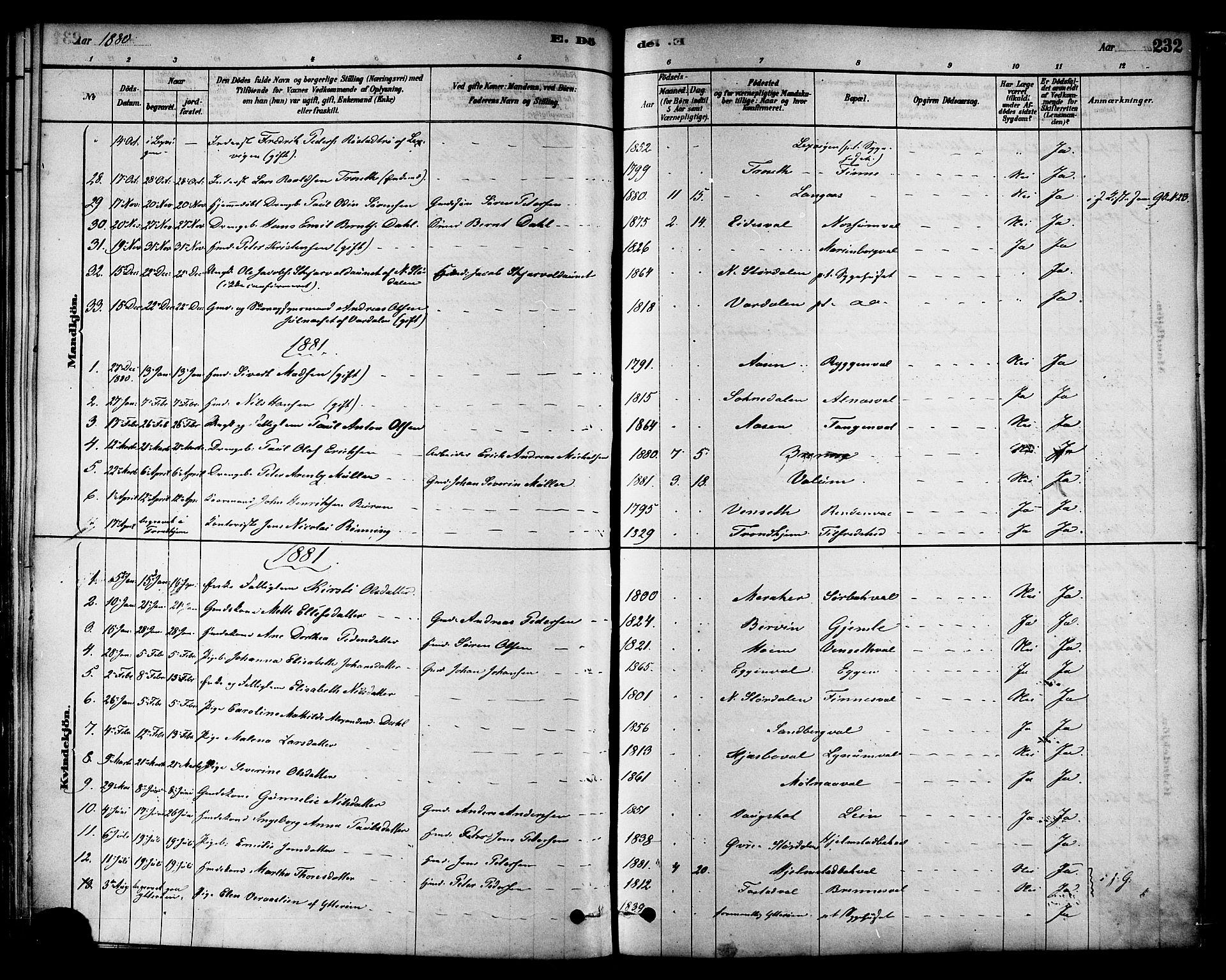 SAT, Ministerialprotokoller, klokkerbøker og fødselsregistre - Nord-Trøndelag, 717/L0159: Ministerialbok nr. 717A09, 1878-1898, s. 232