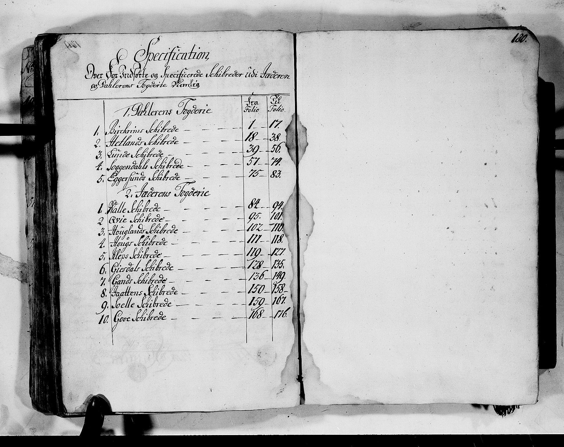 RA, Rentekammeret inntil 1814, Realistisk ordnet avdeling, N/Nb/Nbf/L0132: Jæren og Dalane matrikkelprotokoll, 1723, s. 179b-180a
