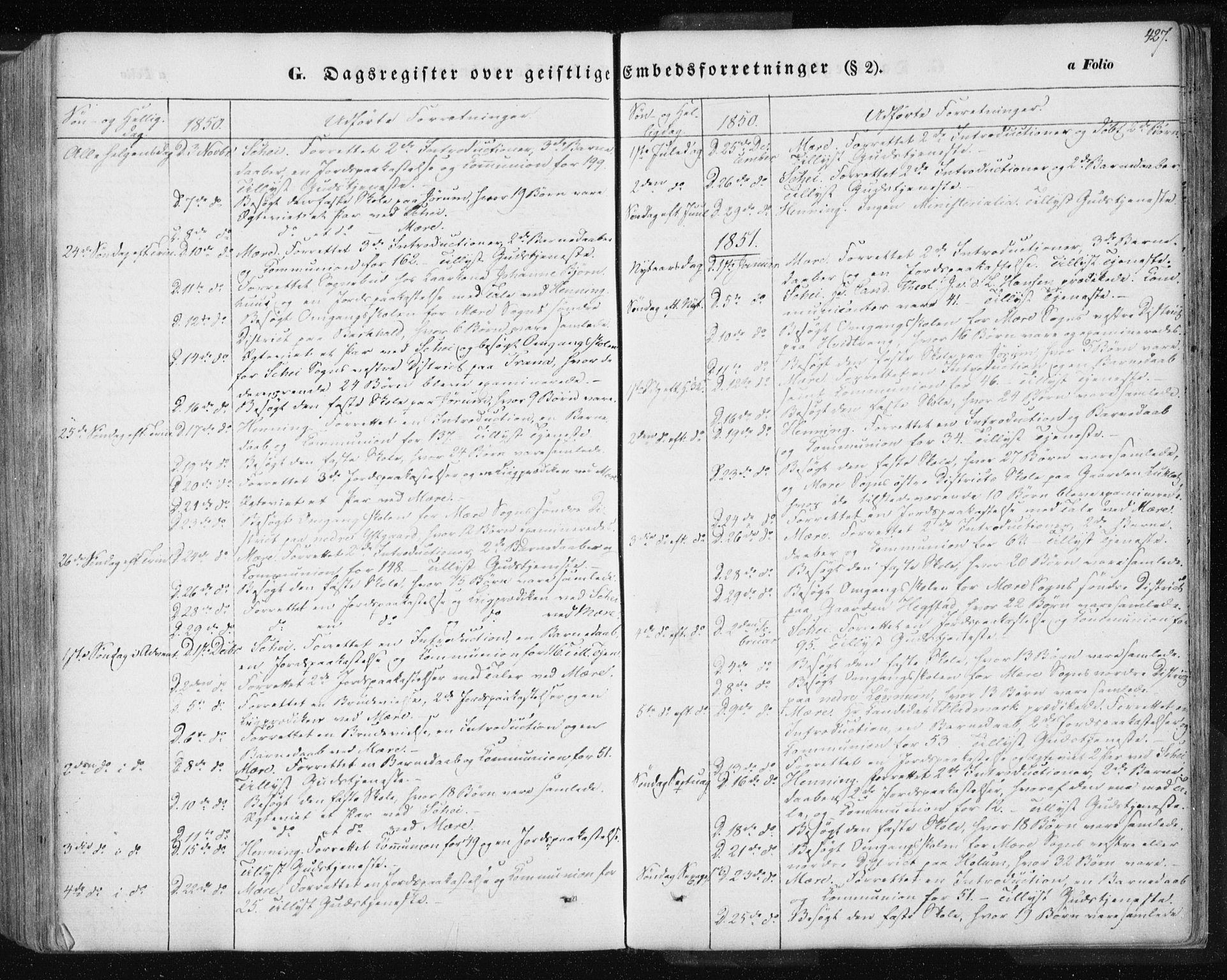 SAT, Ministerialprotokoller, klokkerbøker og fødselsregistre - Nord-Trøndelag, 735/L0342: Ministerialbok nr. 735A07 /1, 1849-1862, s. 427