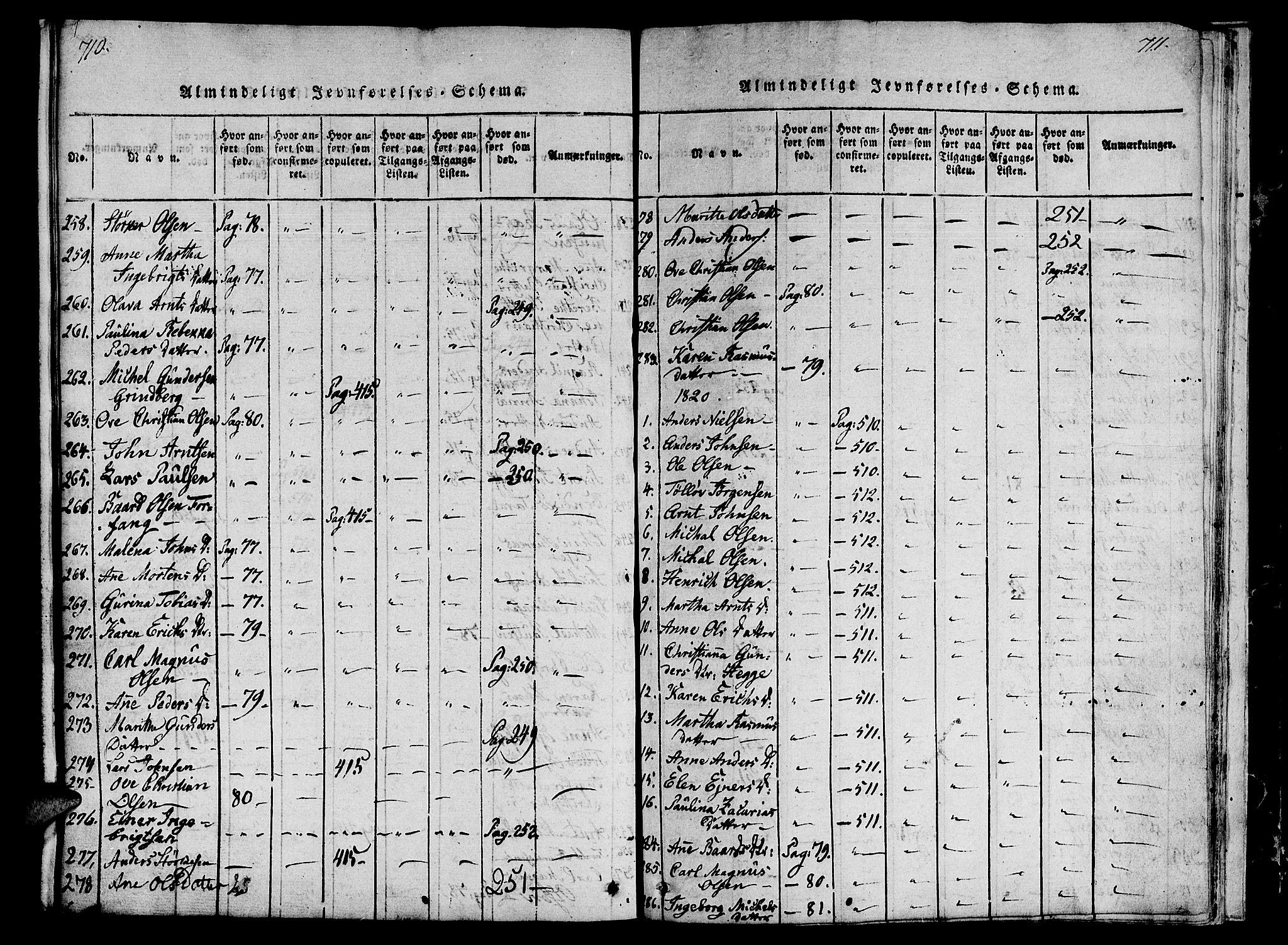 SAT, Ministerialprotokoller, klokkerbøker og fødselsregistre - Nord-Trøndelag, 746/L0441: Ministerialbok nr. 746A03 /2, 1816-1827, s. 710-711