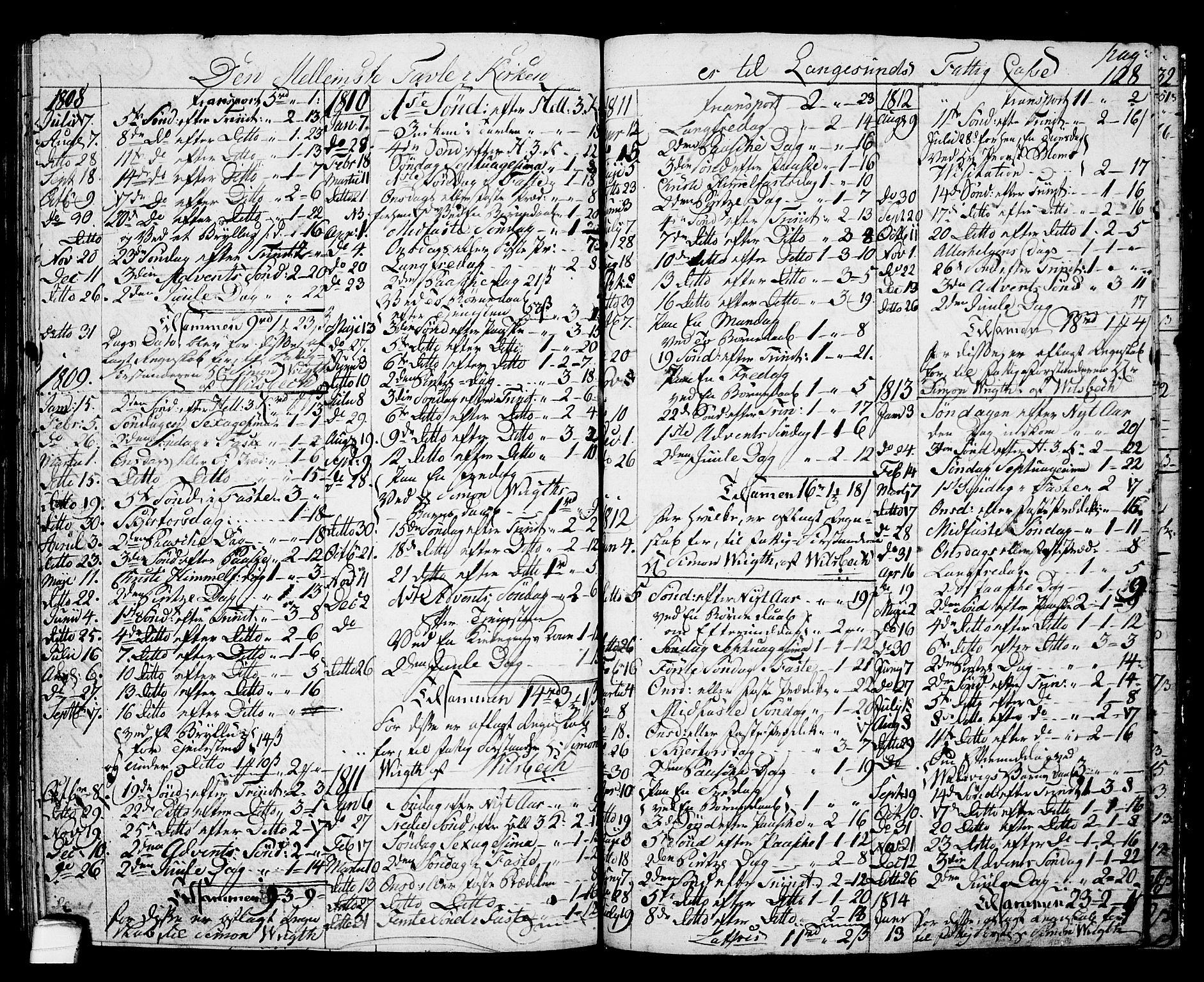 SAKO, Langesund kirkebøker, G/Ga/L0002: Klokkerbok nr. 2, 1801-1815, s. 128