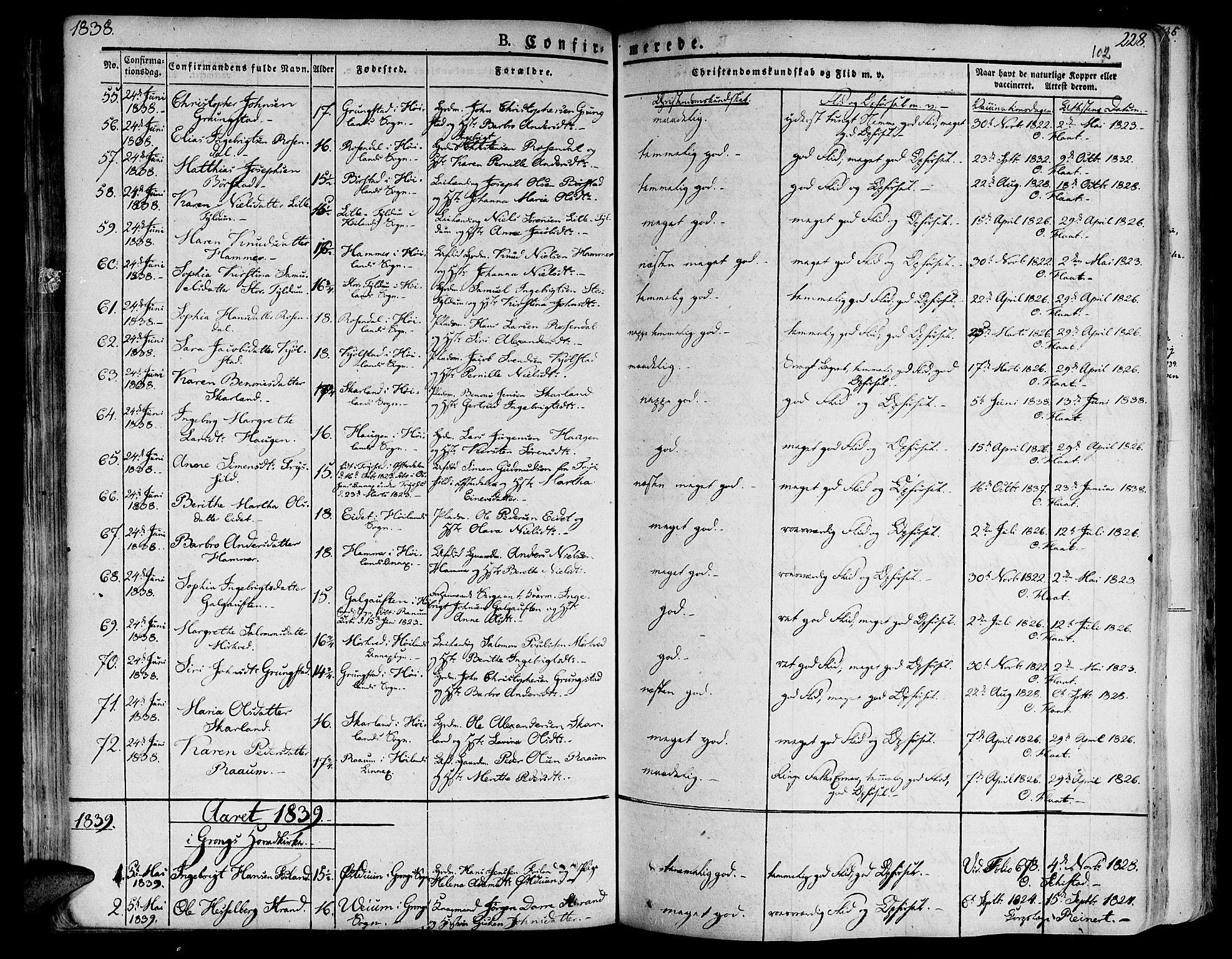 SAT, Ministerialprotokoller, klokkerbøker og fødselsregistre - Nord-Trøndelag, 758/L0510: Ministerialbok nr. 758A01 /1, 1821-1841, s. 102