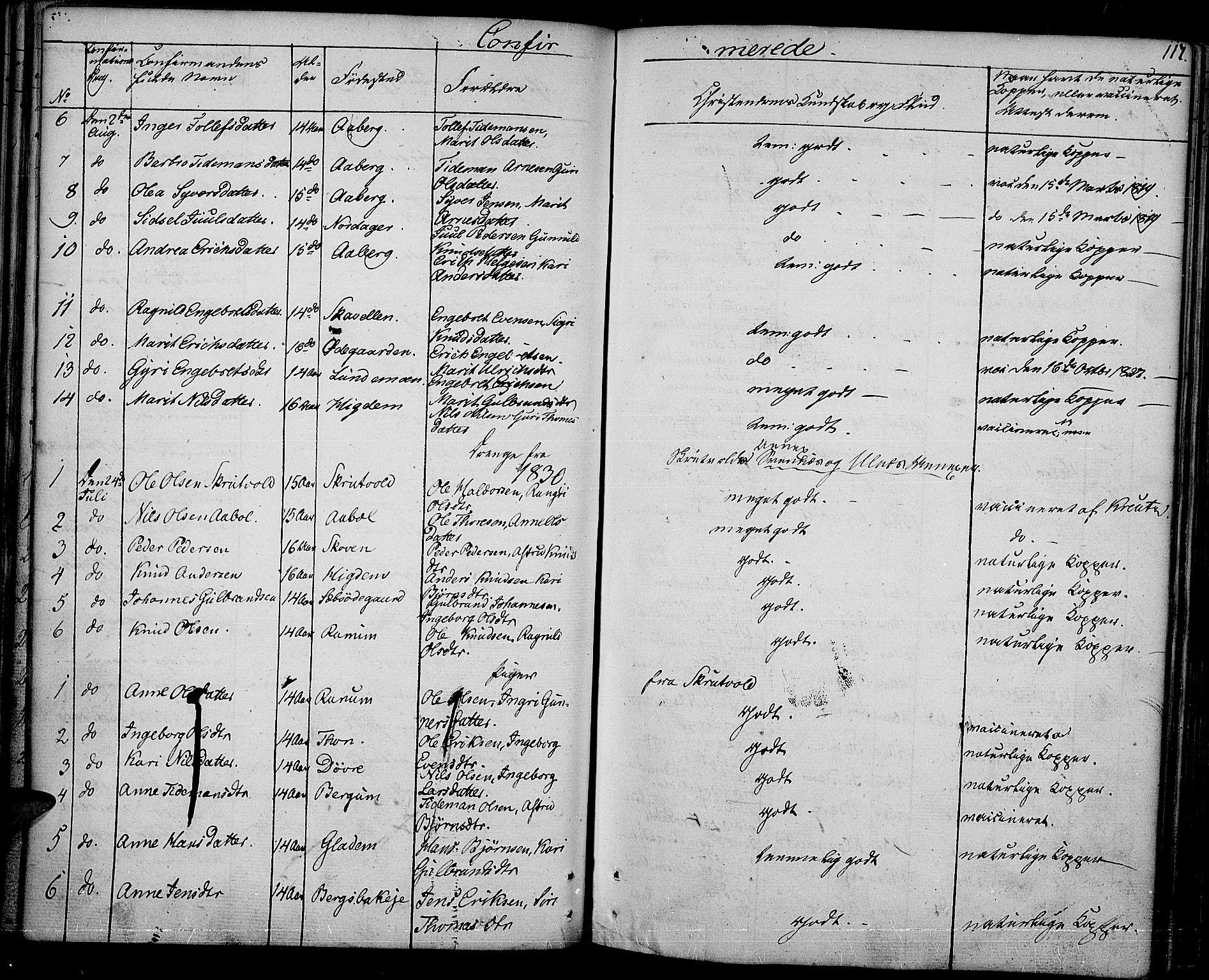 SAH, Nord-Aurdal prestekontor, Ministerialbok nr. 3, 1828-1841, s. 117