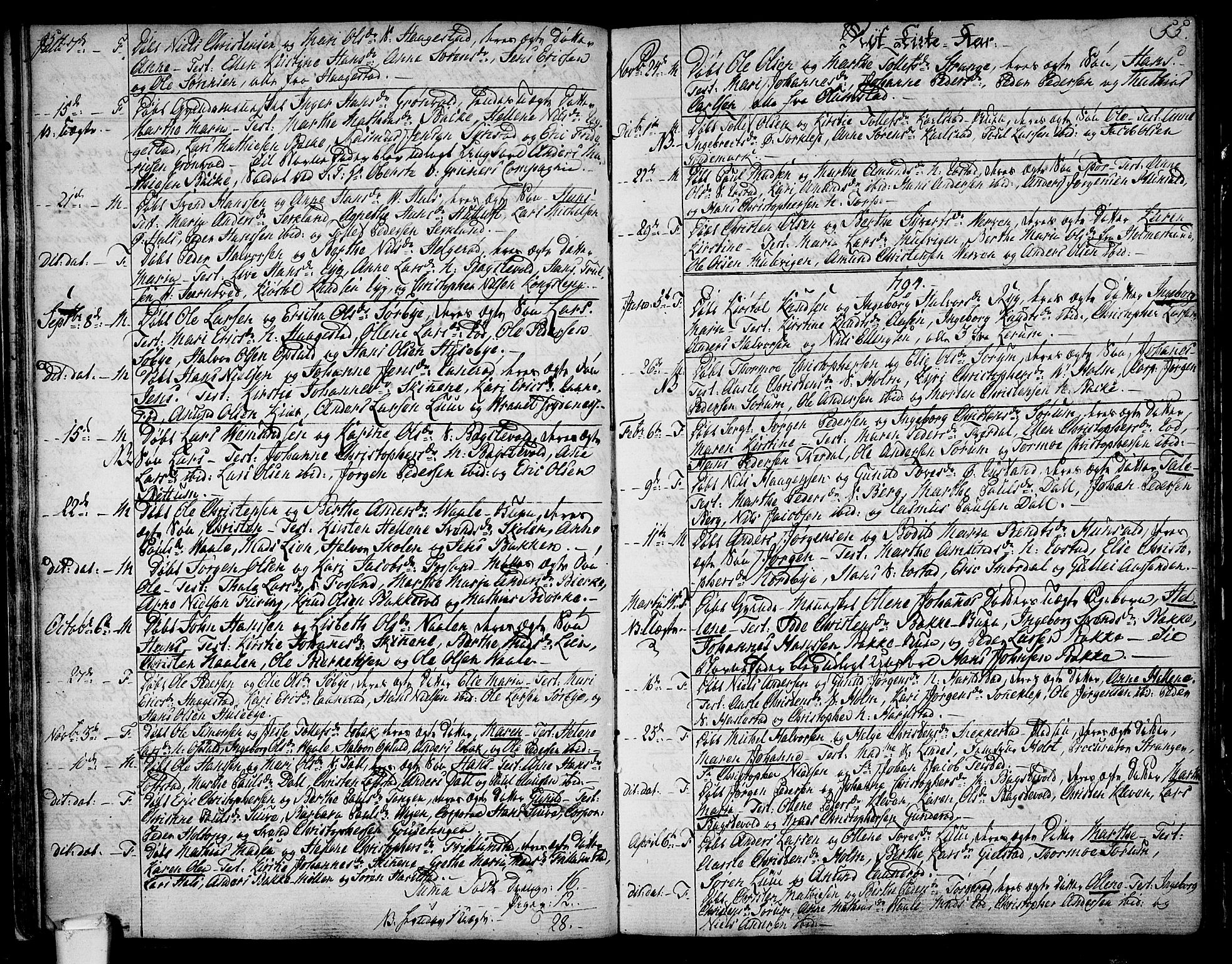 SAKO, Våle kirkebøker, F/Fa/L0005: Ministerialbok nr. I 5, 1773-1808, s. 54-55