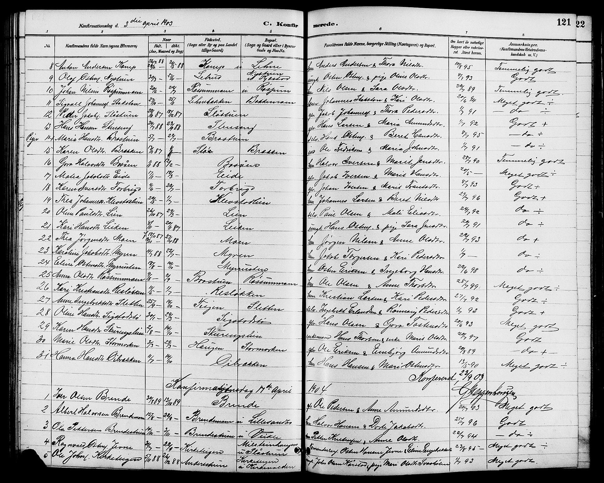 SAH, Nord-Fron prestekontor, Klokkerbok nr. 6, 1887-1914, s. 121