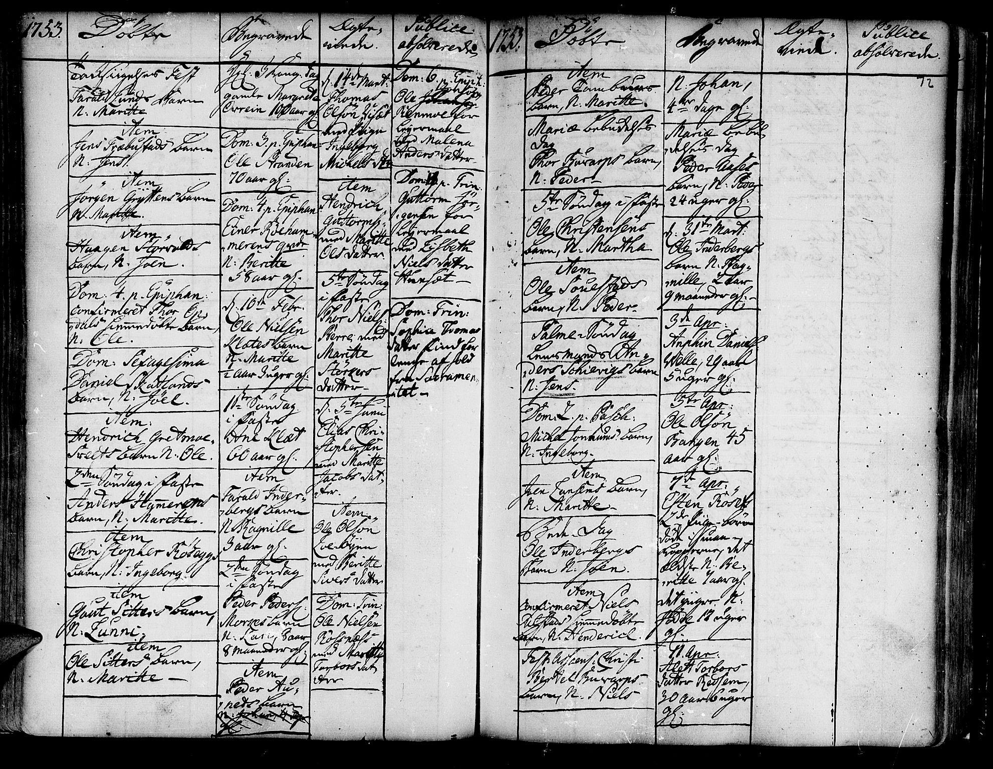 SAT, Ministerialprotokoller, klokkerbøker og fødselsregistre - Nord-Trøndelag, 741/L0385: Ministerialbok nr. 741A01, 1722-1815, s. 72