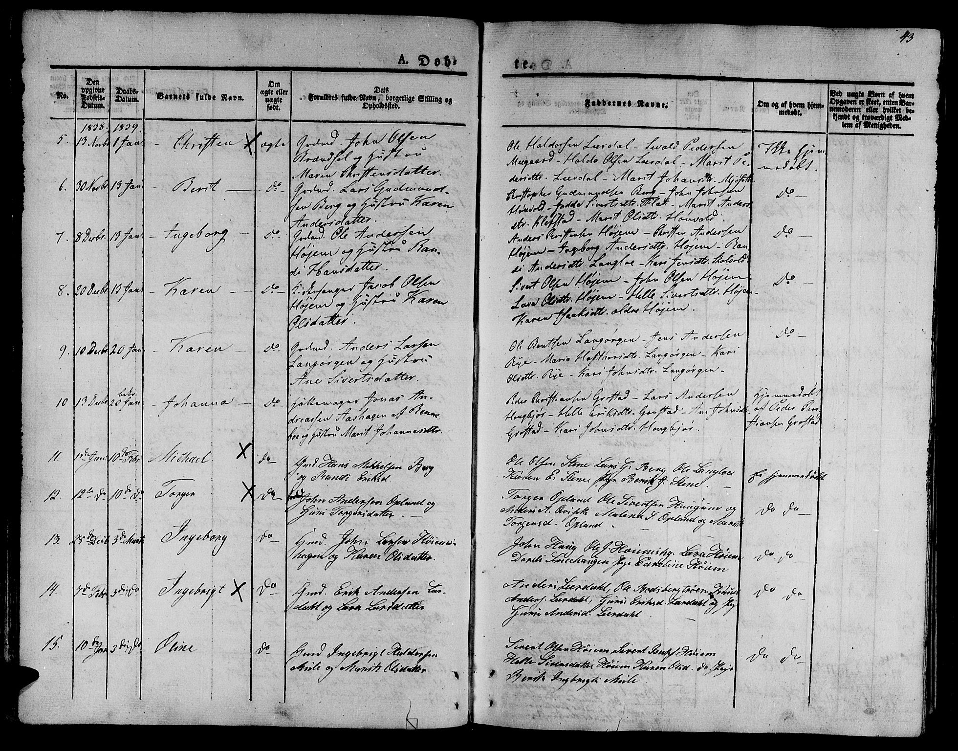 SAT, Ministerialprotokoller, klokkerbøker og fødselsregistre - Sør-Trøndelag, 612/L0374: Ministerialbok nr. 612A07 /1, 1829-1845, s. 43