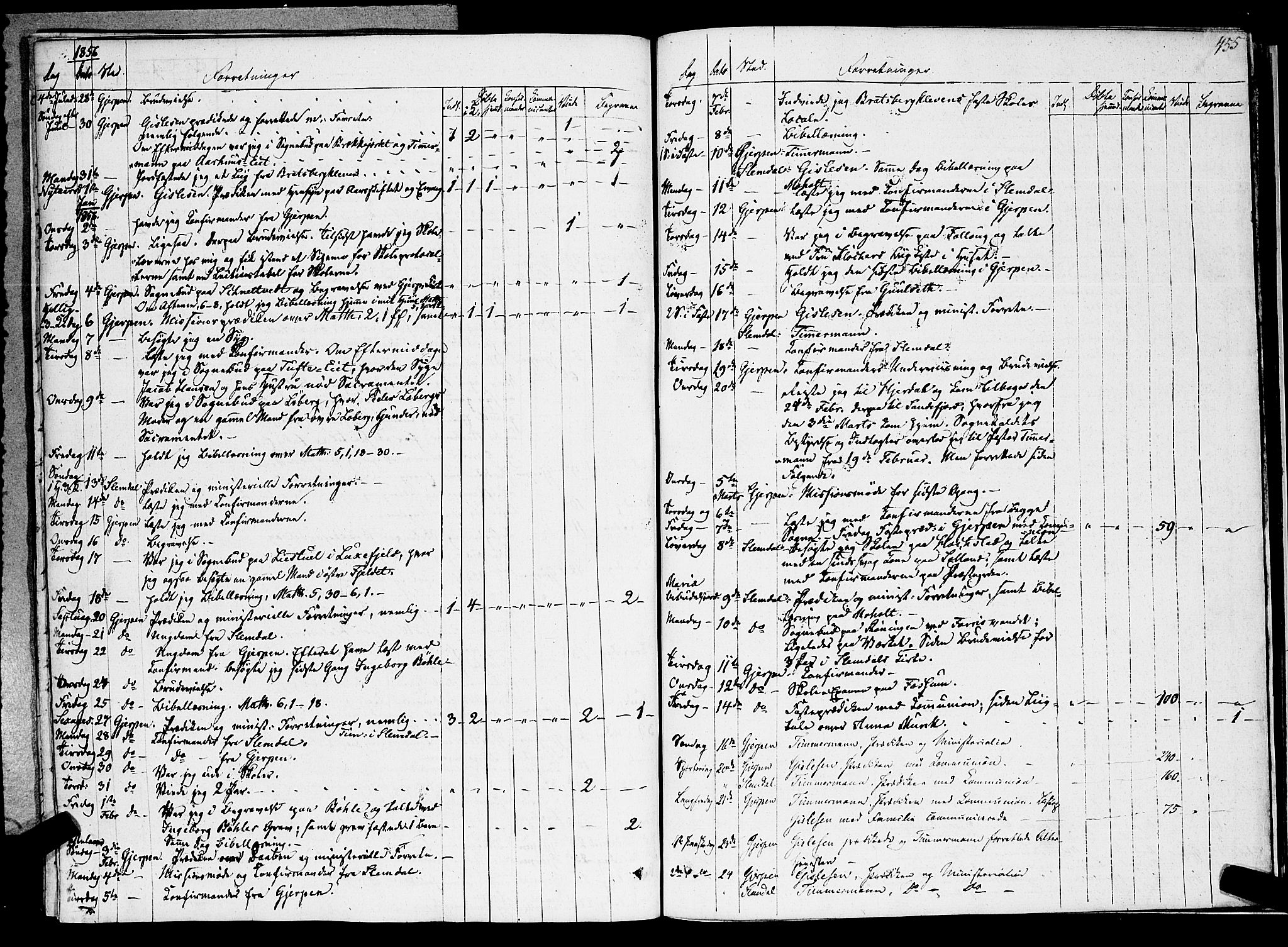 SAKO, Gjerpen kirkebøker, F/Fa/L0007b: Ministerialbok nr. 7B, 1834-1857, s. 455