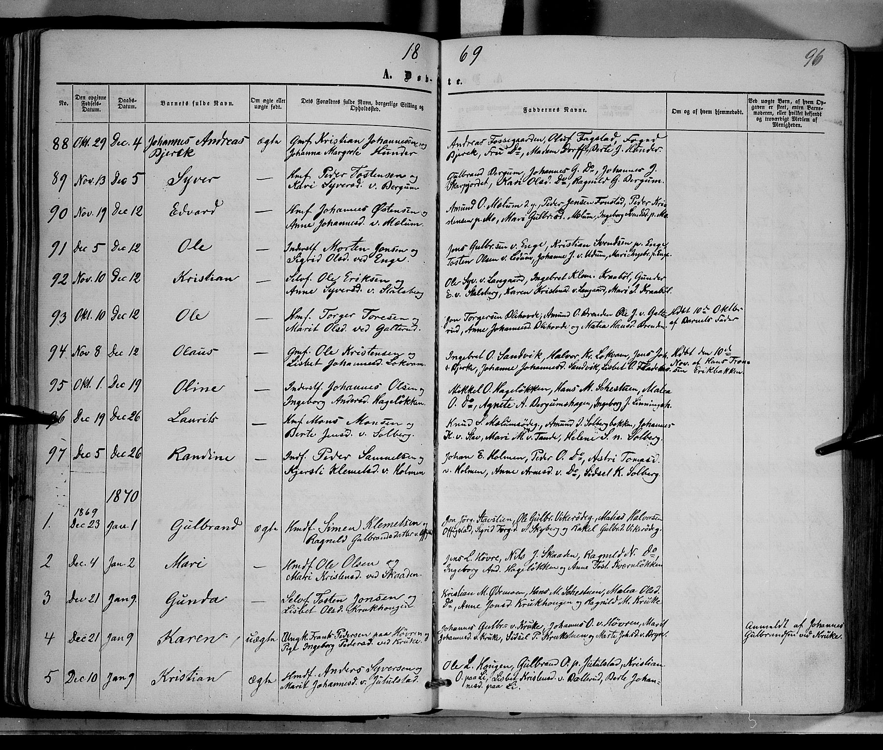 SAH, Øyer prestekontor, Ministerialbok nr. 6, 1858-1874, s. 96