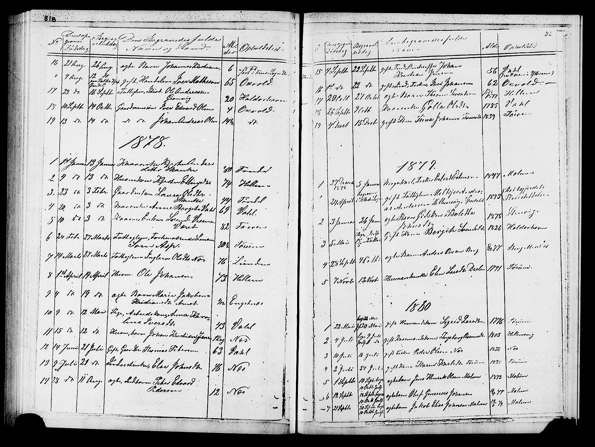 SAT, Ministerialprotokoller, klokkerbøker og fødselsregistre - Sør-Trøndelag, 652/L0653: Klokkerbok nr. 652C01, 1866-1910, s. 82