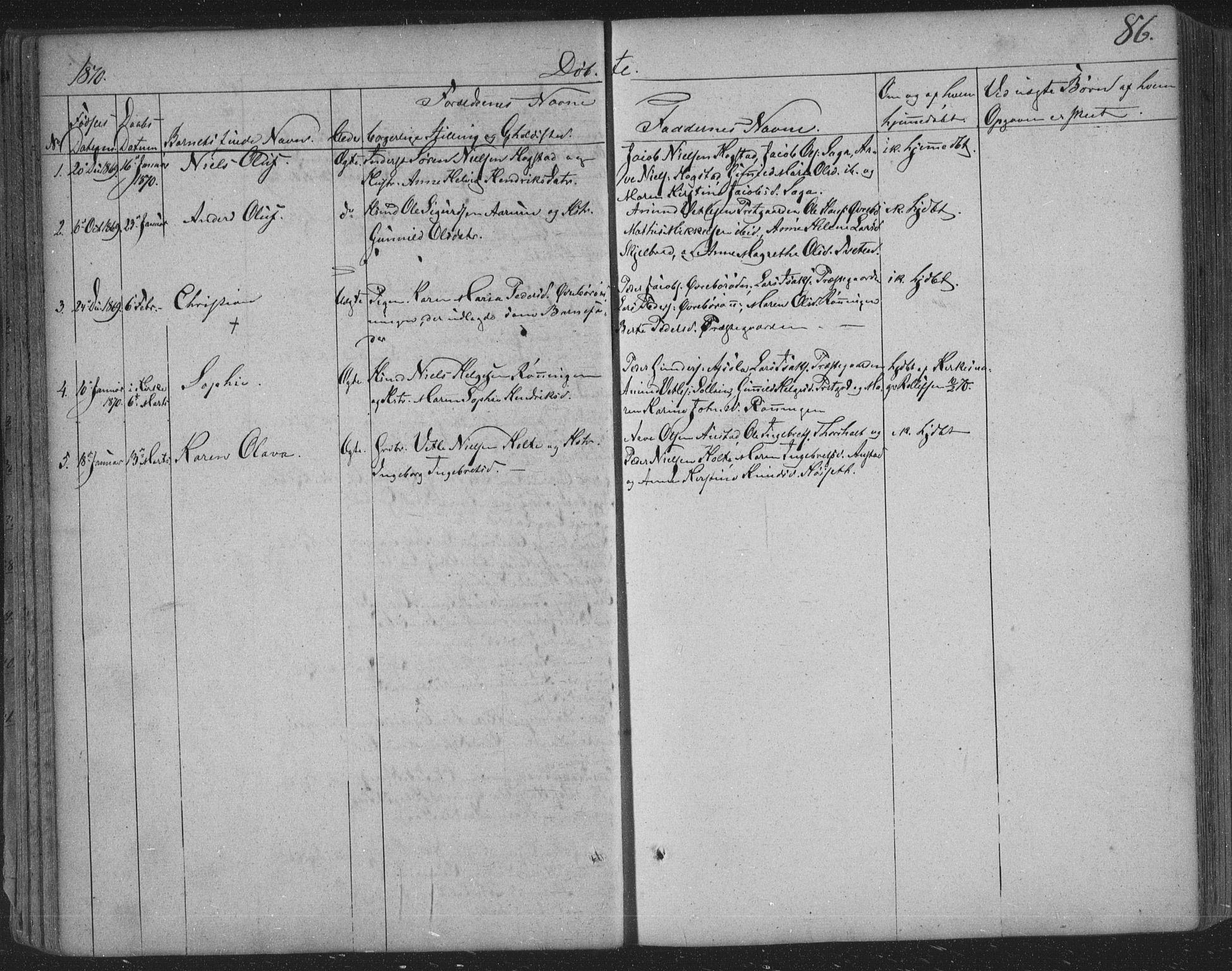 SAKO, Siljan kirkebøker, F/Fa/L0001: Ministerialbok nr. 1, 1831-1870, s. 86