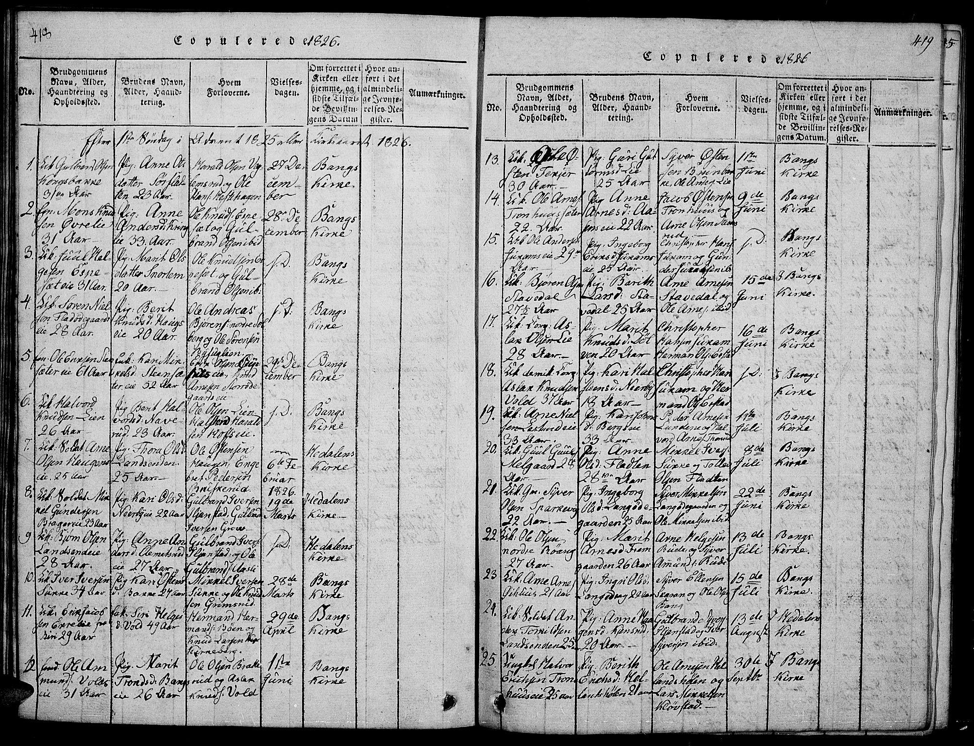 SAH, Sør-Aurdal prestekontor, Klokkerbok nr. 1, 1815-1826, s. 418-419