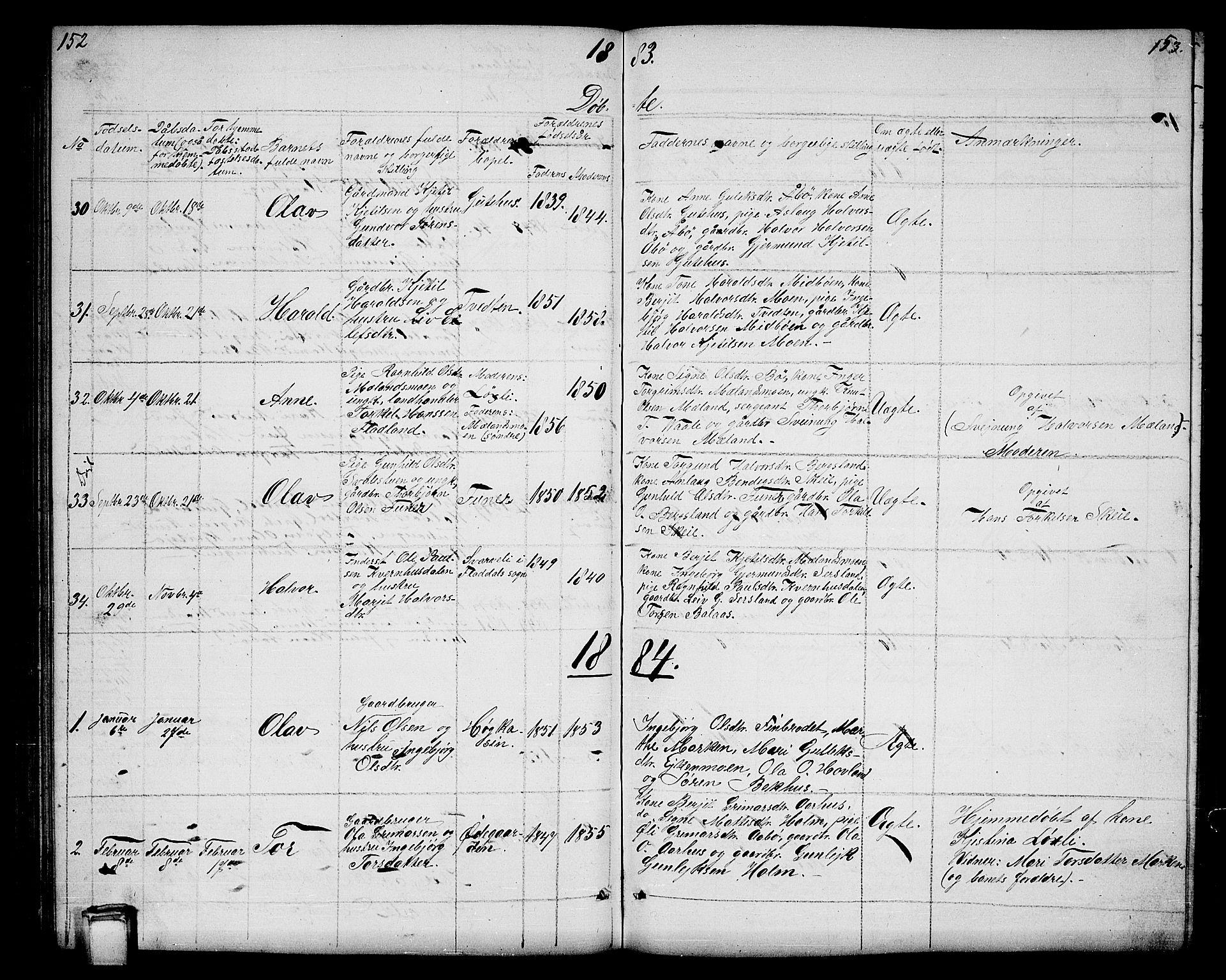 SAKO, Hjartdal kirkebøker, G/Ga/L0002: Klokkerbok nr. I 2, 1854-1888, s. 152-153