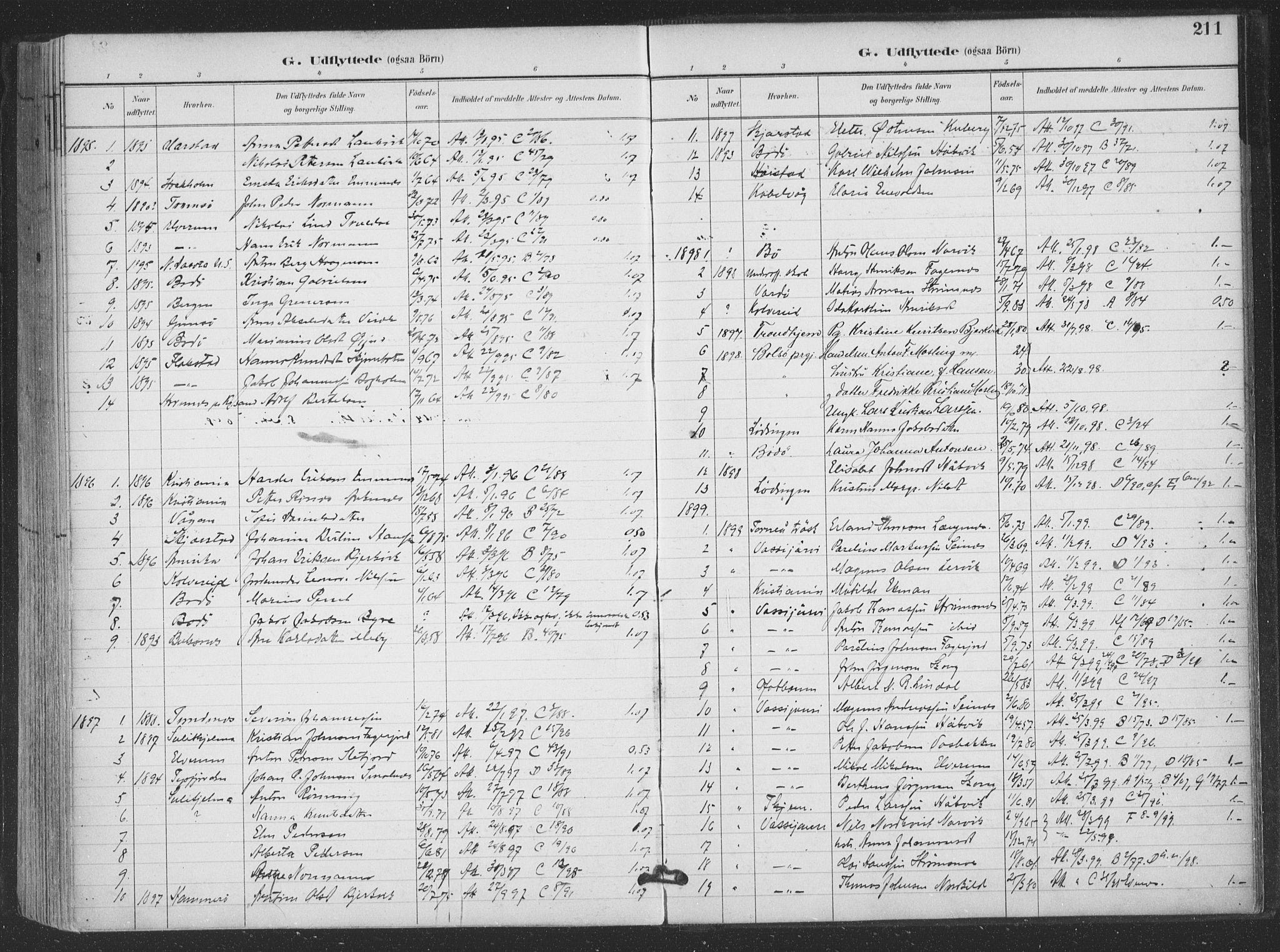 SAT, Ministerialprotokoller, klokkerbøker og fødselsregistre - Nordland, 866/L0939: Ministerialbok nr. 866A02, 1894-1906, s. 211