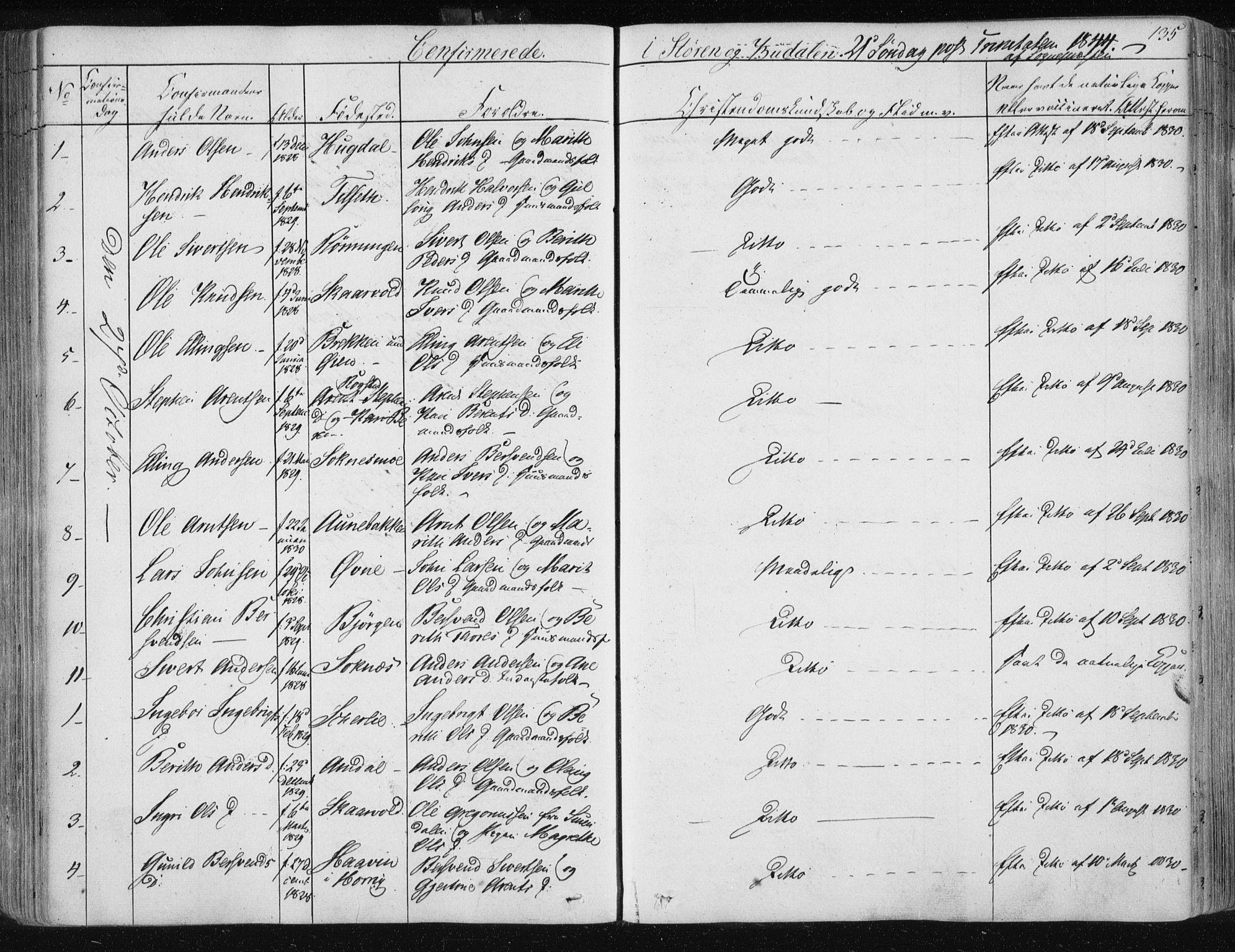 SAT, Ministerialprotokoller, klokkerbøker og fødselsregistre - Sør-Trøndelag, 687/L0997: Ministerialbok nr. 687A05 /1, 1843-1848, s. 135