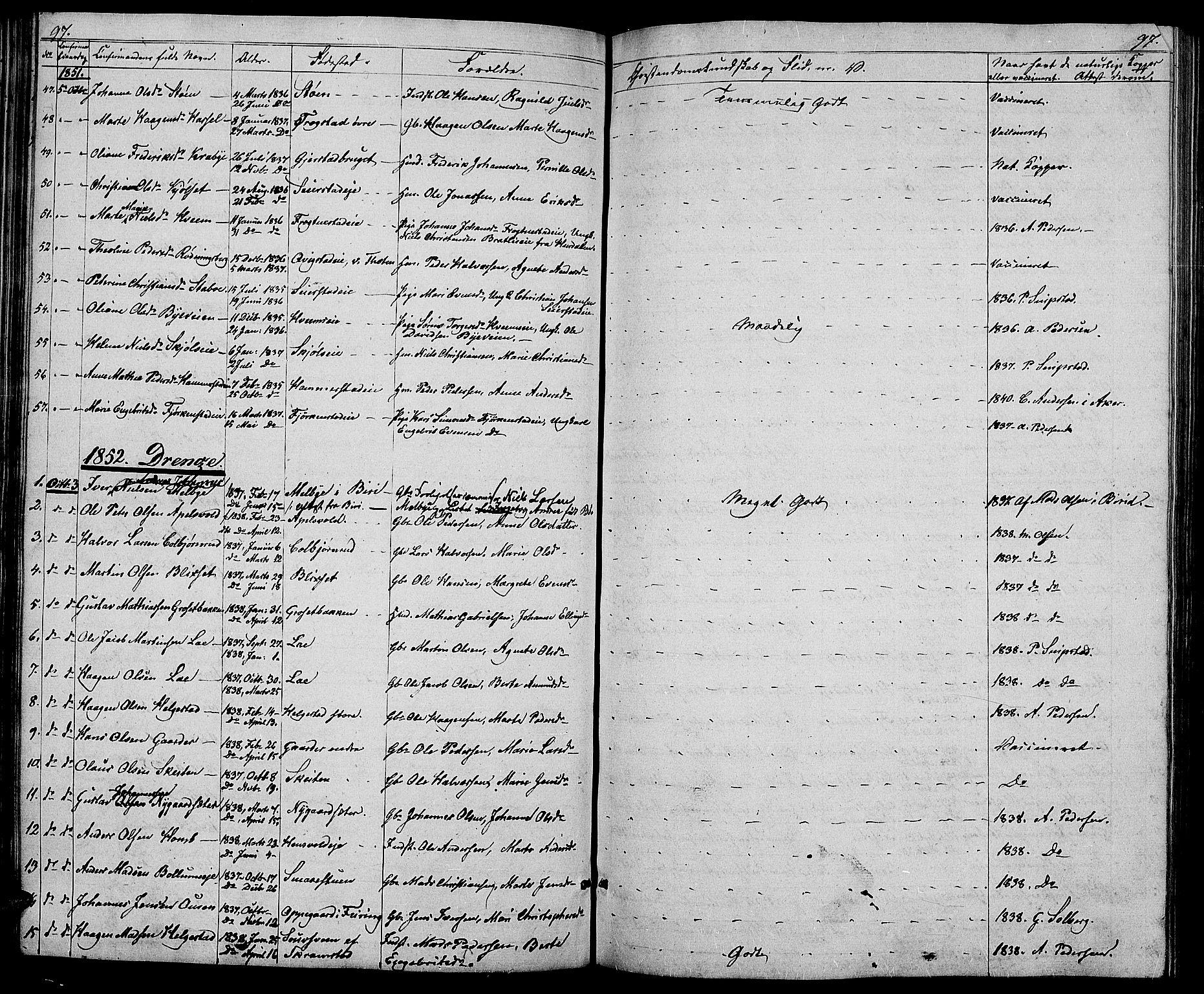 SAH, Østre Toten prestekontor, Klokkerbok nr. 3, 1848-1857, s. 97