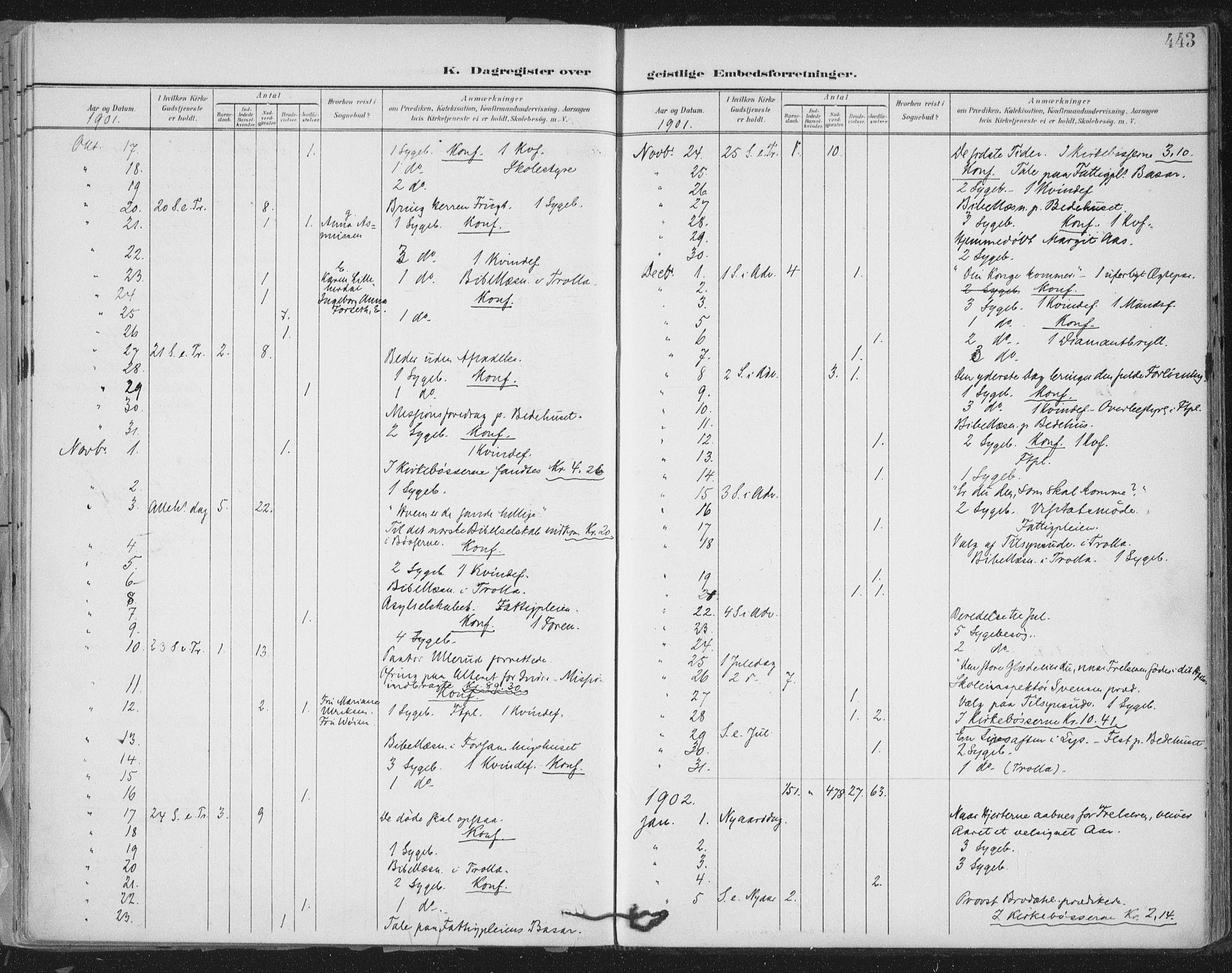 SAT, Ministerialprotokoller, klokkerbøker og fødselsregistre - Sør-Trøndelag, 603/L0167: Ministerialbok nr. 603A06, 1896-1932, s. 443