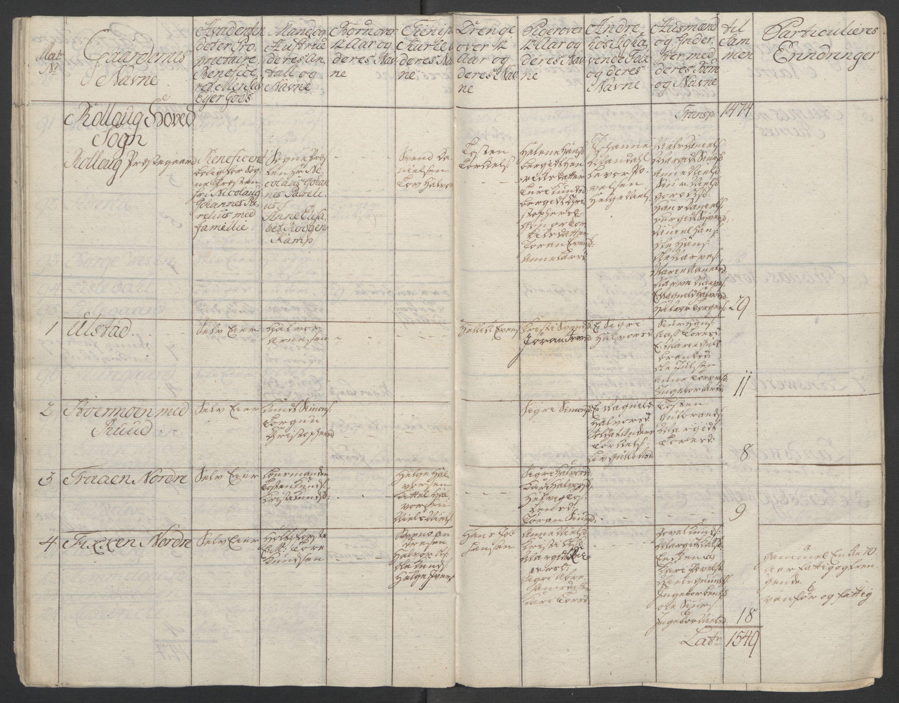 RA, Rentekammeret inntil 1814, Reviderte regnskaper, Fogderegnskap, R24/L1672: Ekstraskatten Numedal og Sandsvær, 1762-1767, s. 43