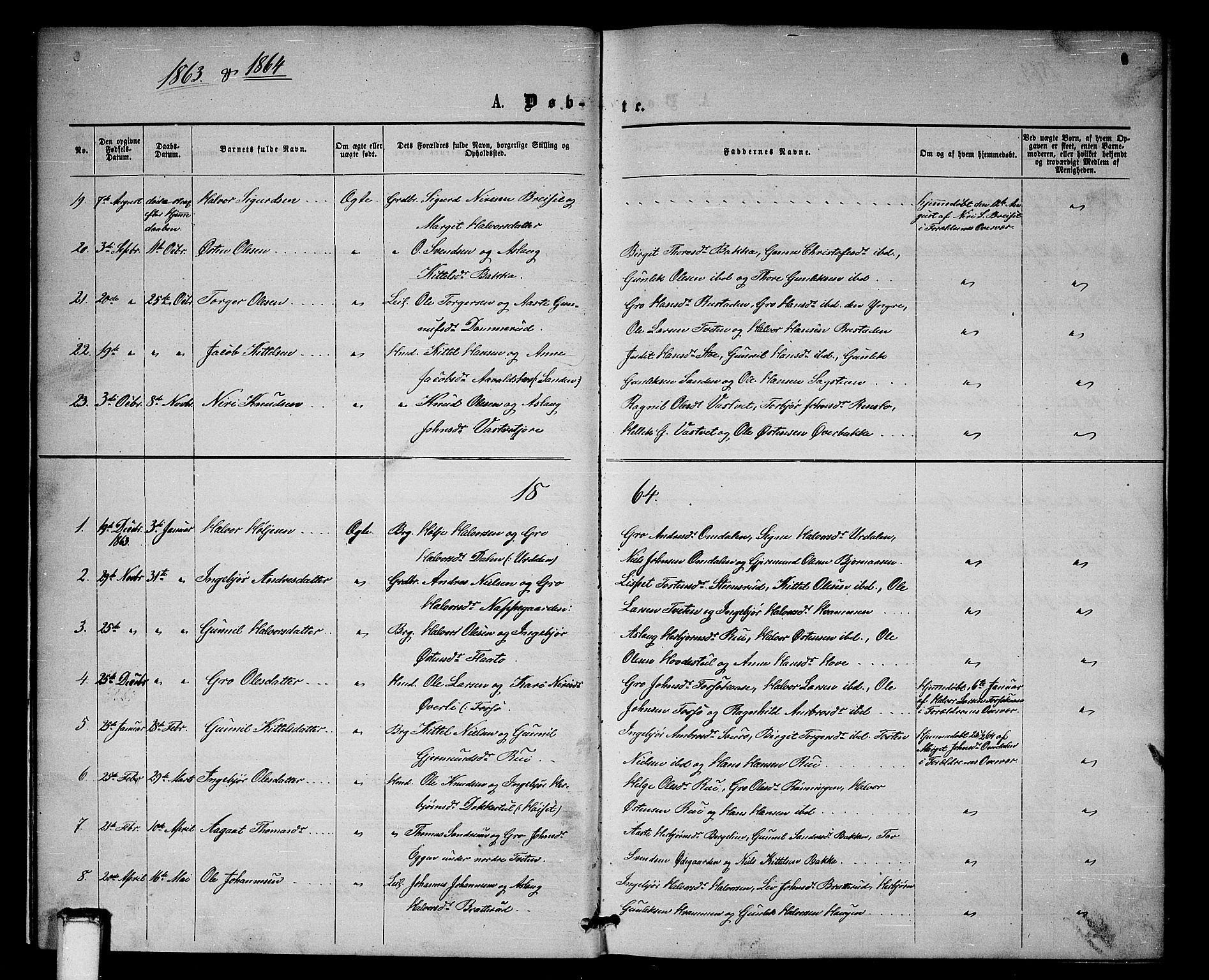 SAKO, Gransherad kirkebøker, G/Gb/L0002: Klokkerbok nr. II 2, 1860-1886, s. 6